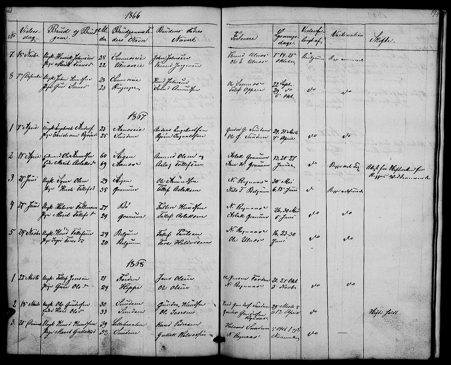 SAH, Nord-Aurdal prestekontor, Klokkerbok nr. 4, 1842-1882, s. 194