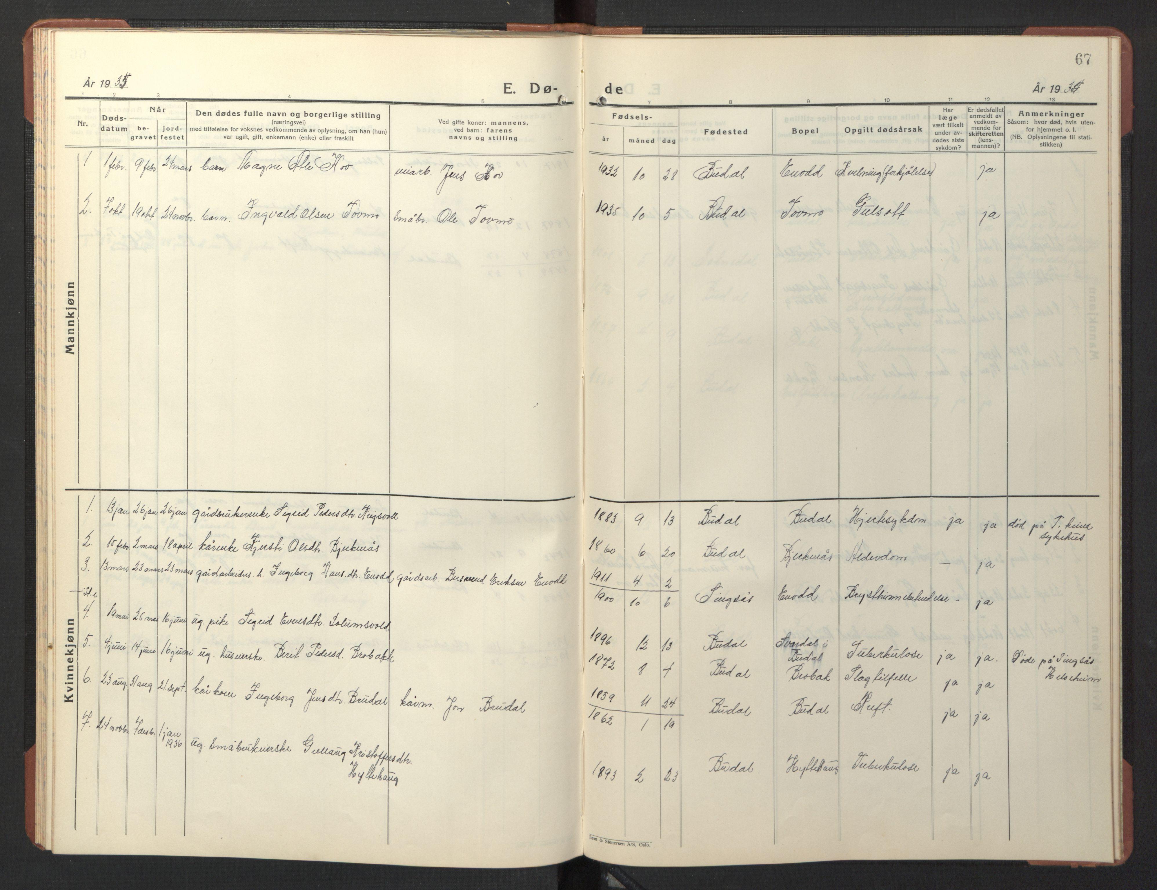 SAT, Ministerialprotokoller, klokkerbøker og fødselsregistre - Sør-Trøndelag, 690/L1053: Klokkerbok nr. 690C03, 1930-1947, s. 67