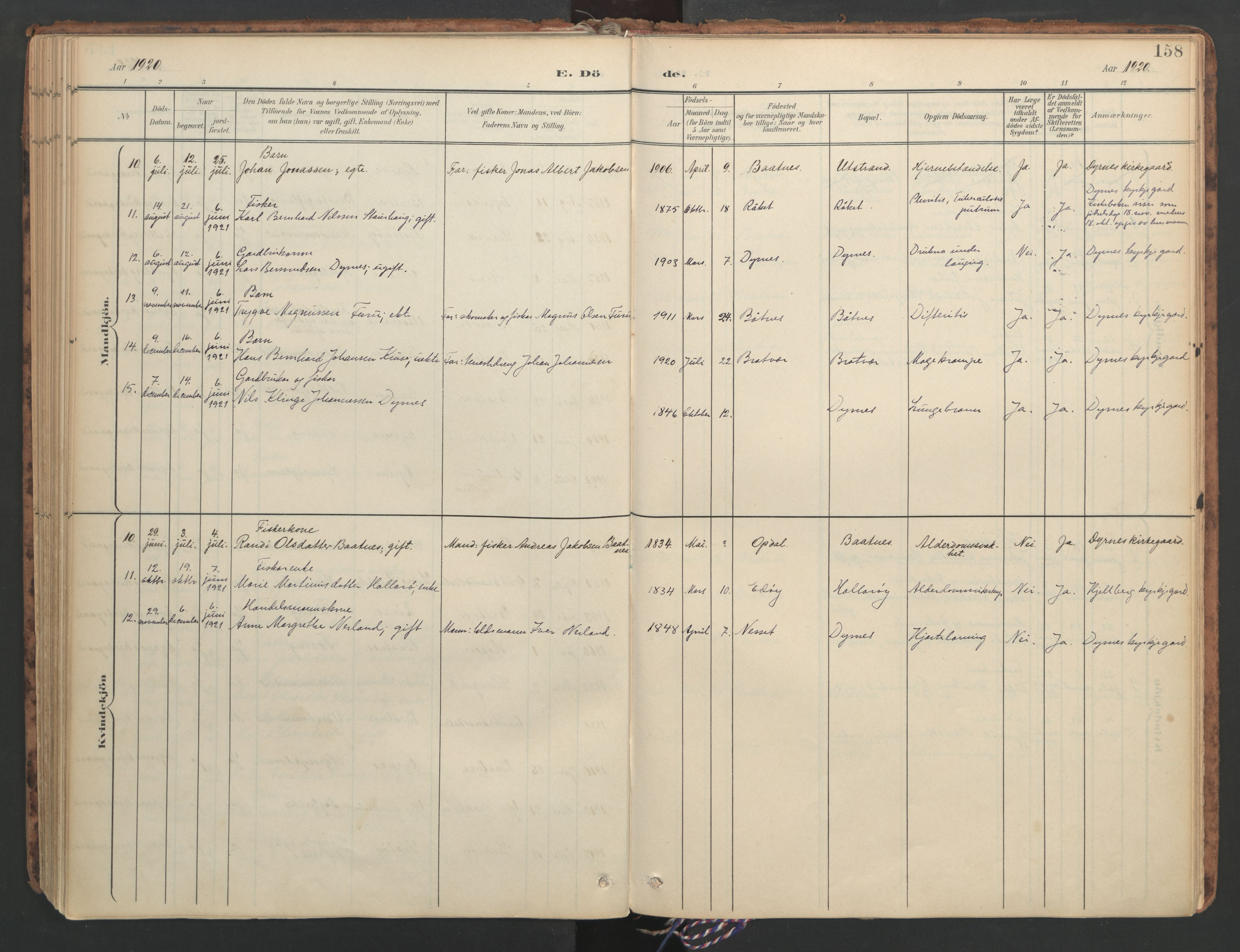 SAT, Ministerialprotokoller, klokkerbøker og fødselsregistre - Møre og Romsdal, 582/L0948: Ministerialbok nr. 582A02, 1901-1922, s. 158