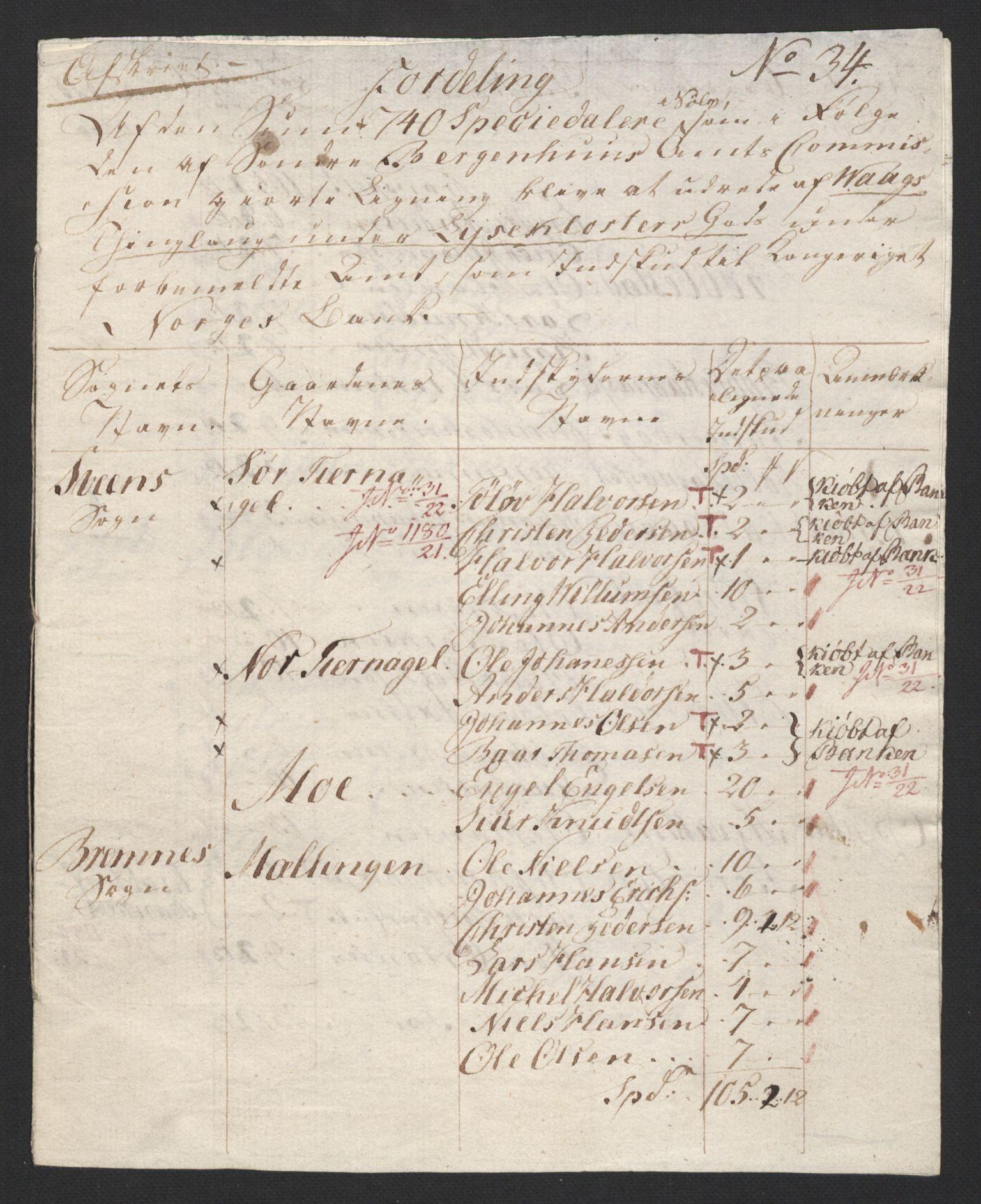 NOBA, Norges Bank/Sølvskatten 1816*, 1816-1824, s. 11