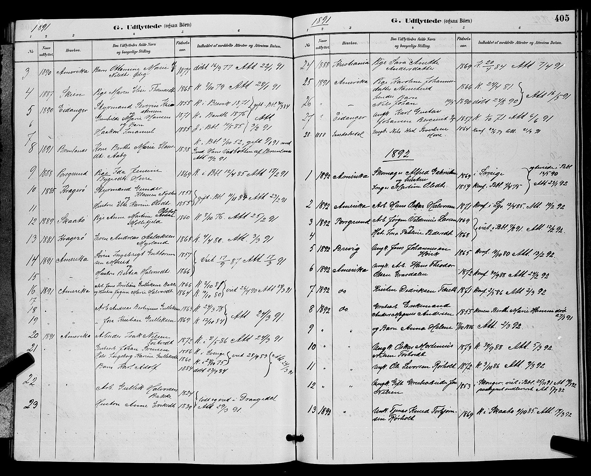 SAKO, Bamble kirkebøker, G/Ga/L0009: Klokkerbok nr. I 9, 1888-1900, s. 405
