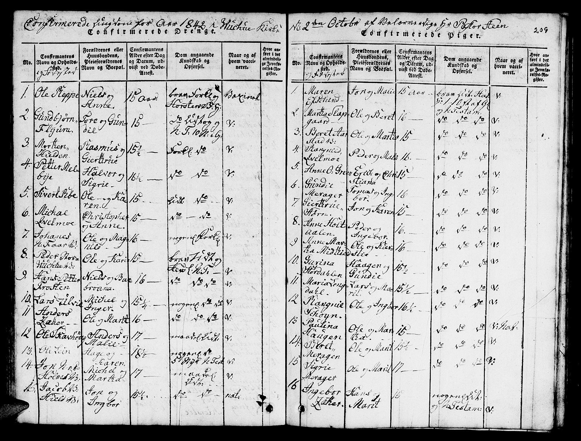 SAT, Ministerialprotokoller, klokkerbøker og fødselsregistre - Nord-Trøndelag, 724/L0265: Klokkerbok nr. 724C01, 1816-1845, s. 209