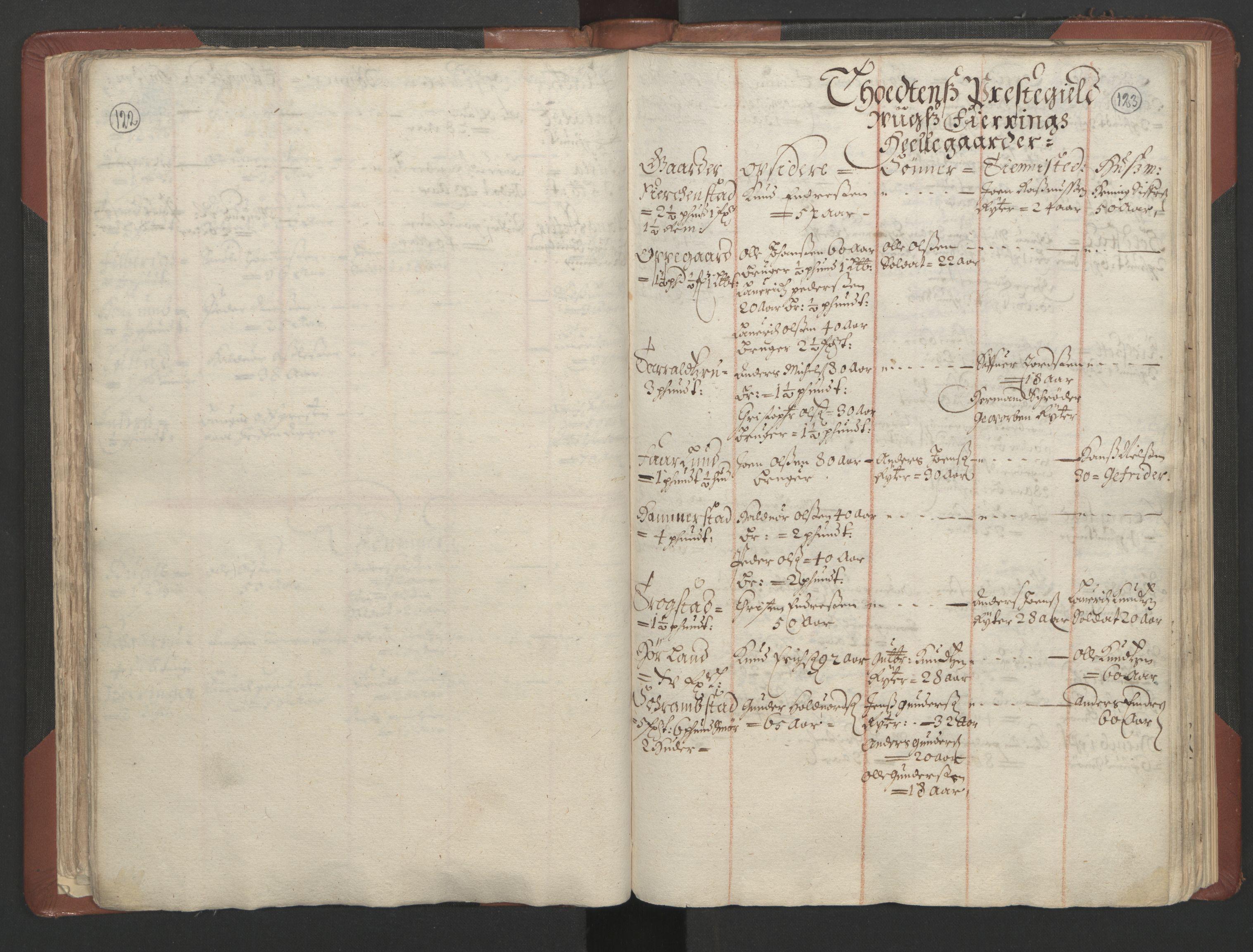 RA, Fogdenes og sorenskrivernes manntall 1664-1666, nr. 4: Hadeland og Valdres fogderi og Gudbrandsdal fogderi, 1664, s. 122-123