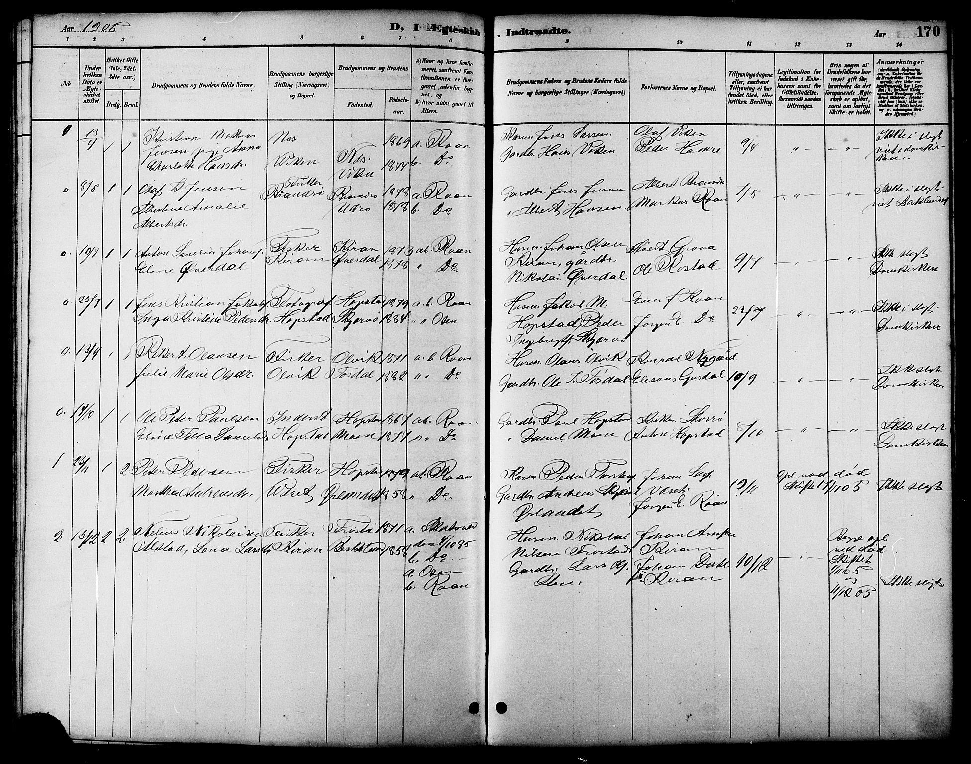 SAT, Ministerialprotokoller, klokkerbøker og fødselsregistre - Sør-Trøndelag, 657/L0716: Klokkerbok nr. 657C03, 1889-1904, s. 170