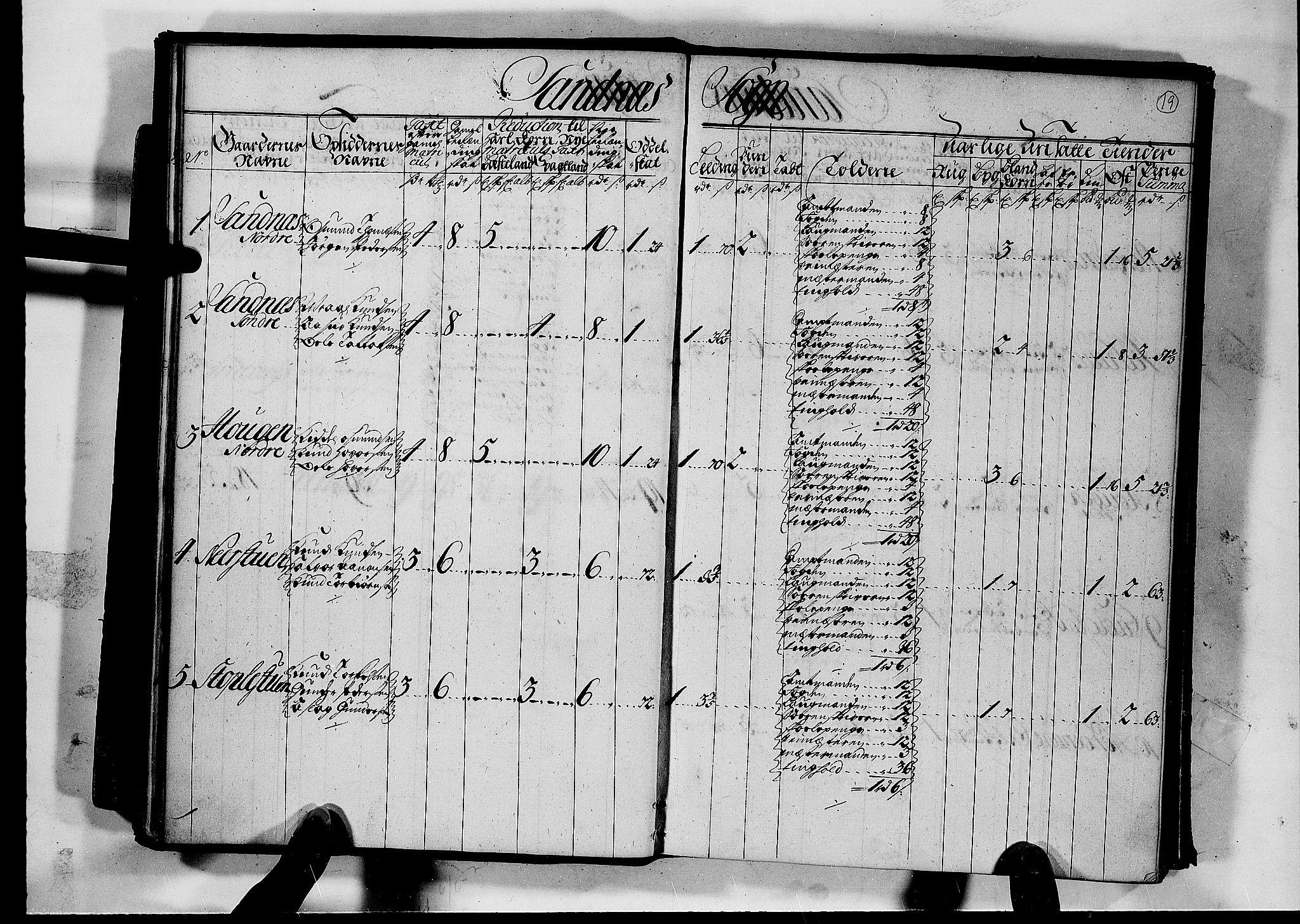 RA, Rentekammeret inntil 1814, Realistisk ordnet avdeling, N/Nb/Nbf/L0126: Råbyggelag matrikkelprotokoll, 1723, s. 18b-19a