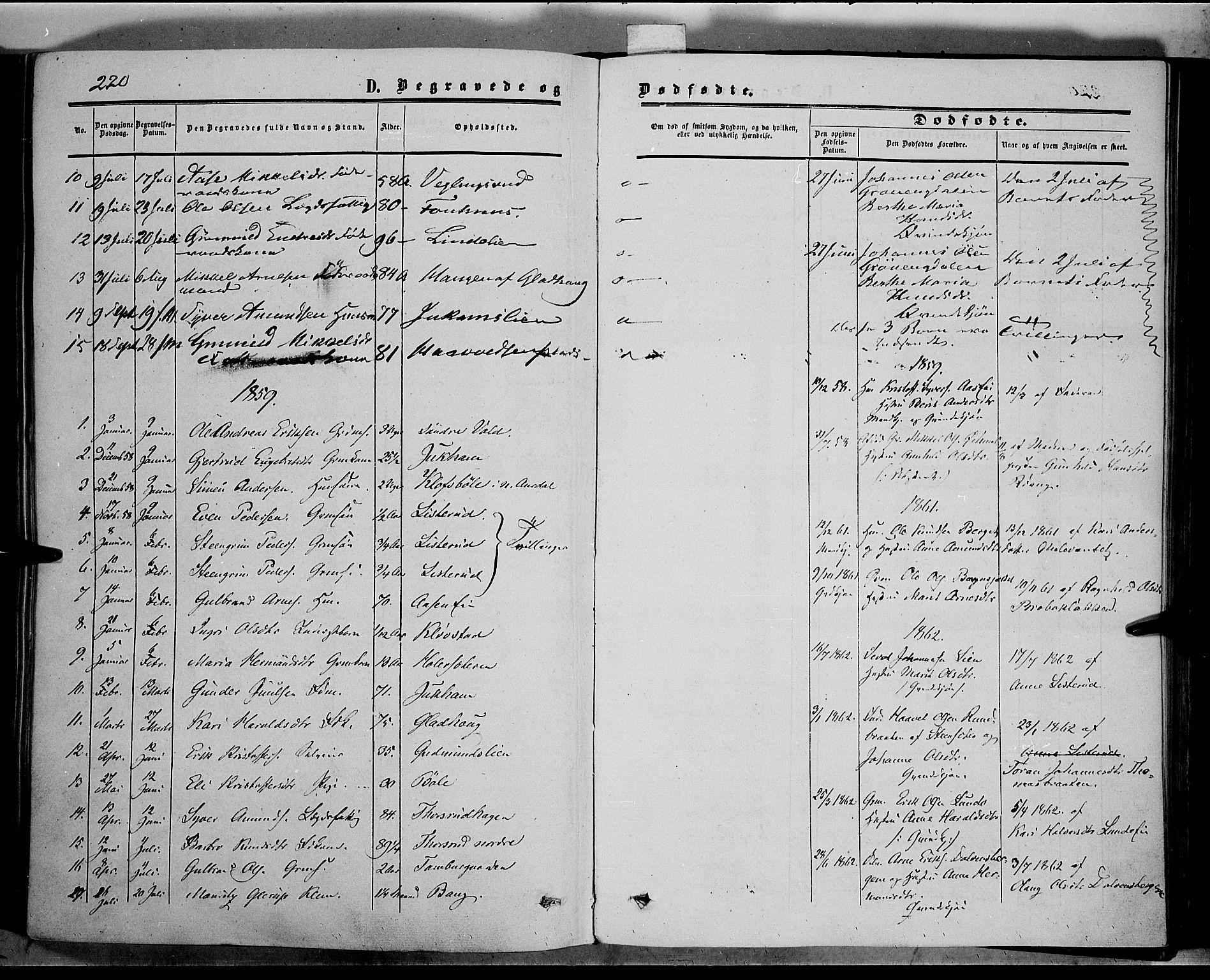 SAH, Sør-Aurdal prestekontor, Ministerialbok nr. 5, 1849-1876, s. 220