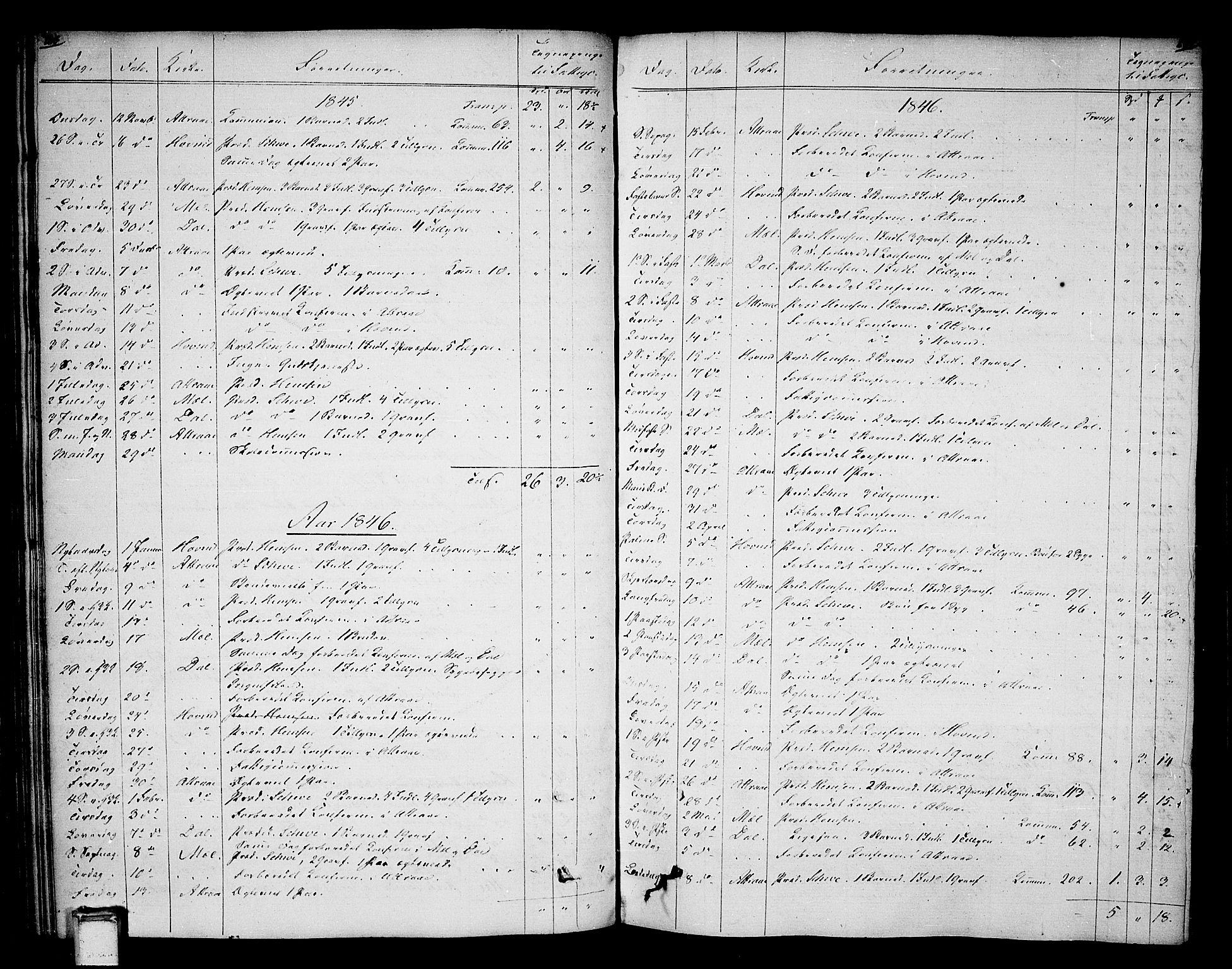 SAKO, Tinn kirkebøker, F/Fa/L0003: Ministerialbok nr. I 3, 1810-1814, s. 186-187