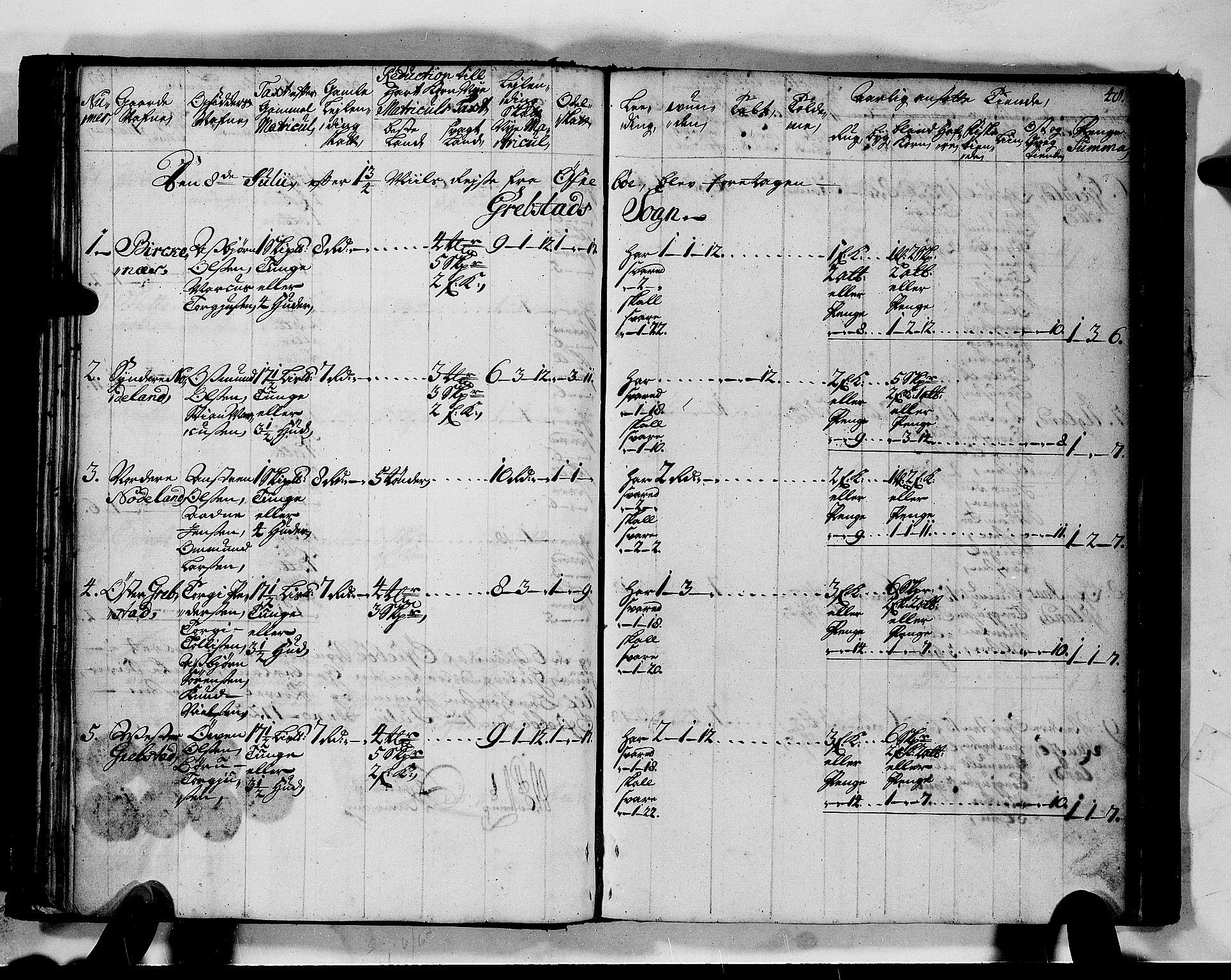 RA, Rentekammeret inntil 1814, Realistisk ordnet avdeling, N/Nb/Nbf/L0128: Mandal matrikkelprotokoll, 1723, s. 47b-48a