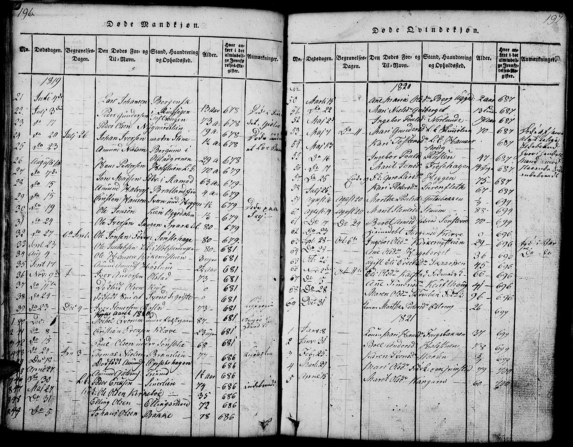 SAH, Gausdal prestekontor, Klokkerbok nr. 1, 1817-1848, s. 196-197
