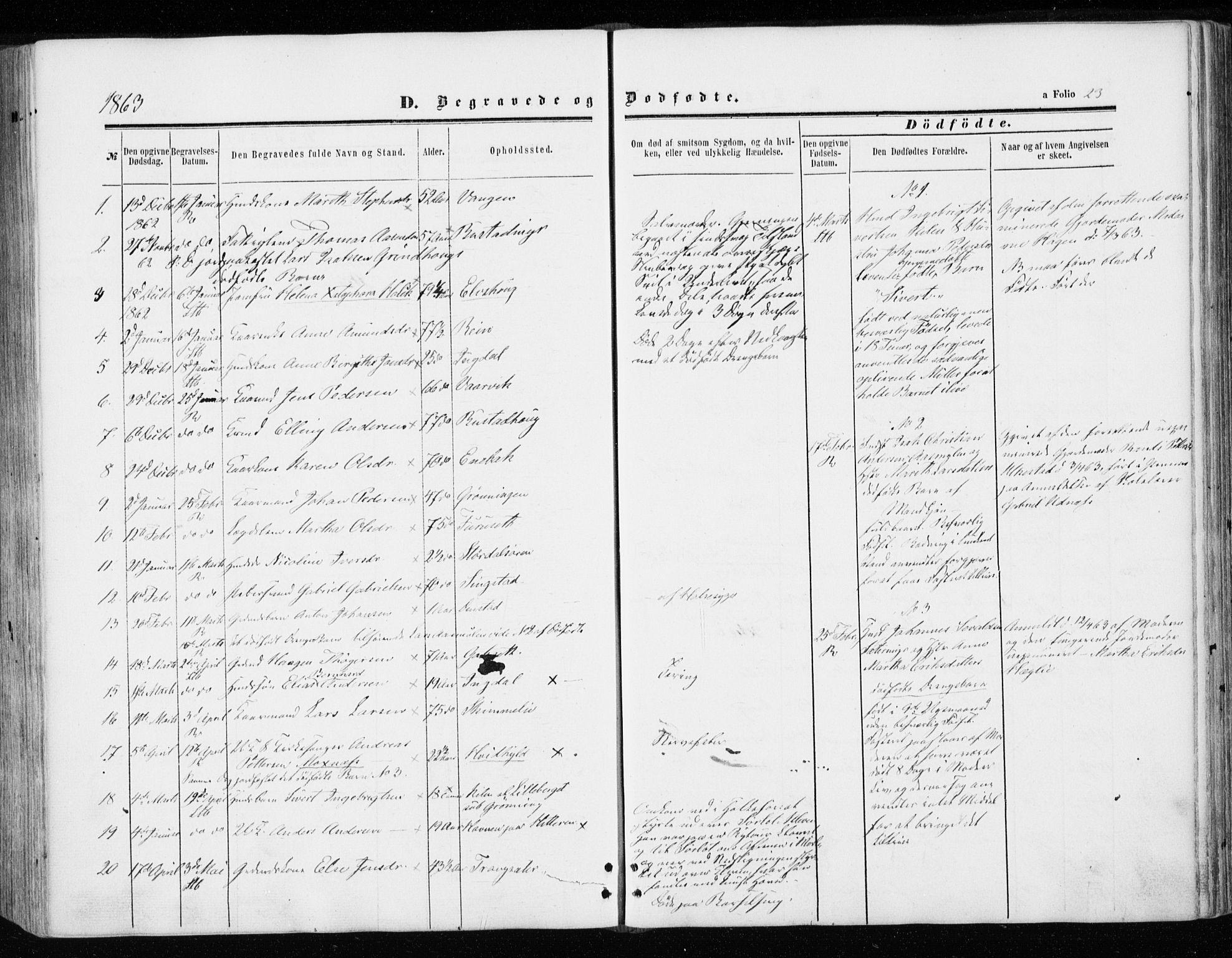 SAT, Ministerialprotokoller, klokkerbøker og fødselsregistre - Sør-Trøndelag, 646/L0612: Ministerialbok nr. 646A10, 1858-1869, s. 23