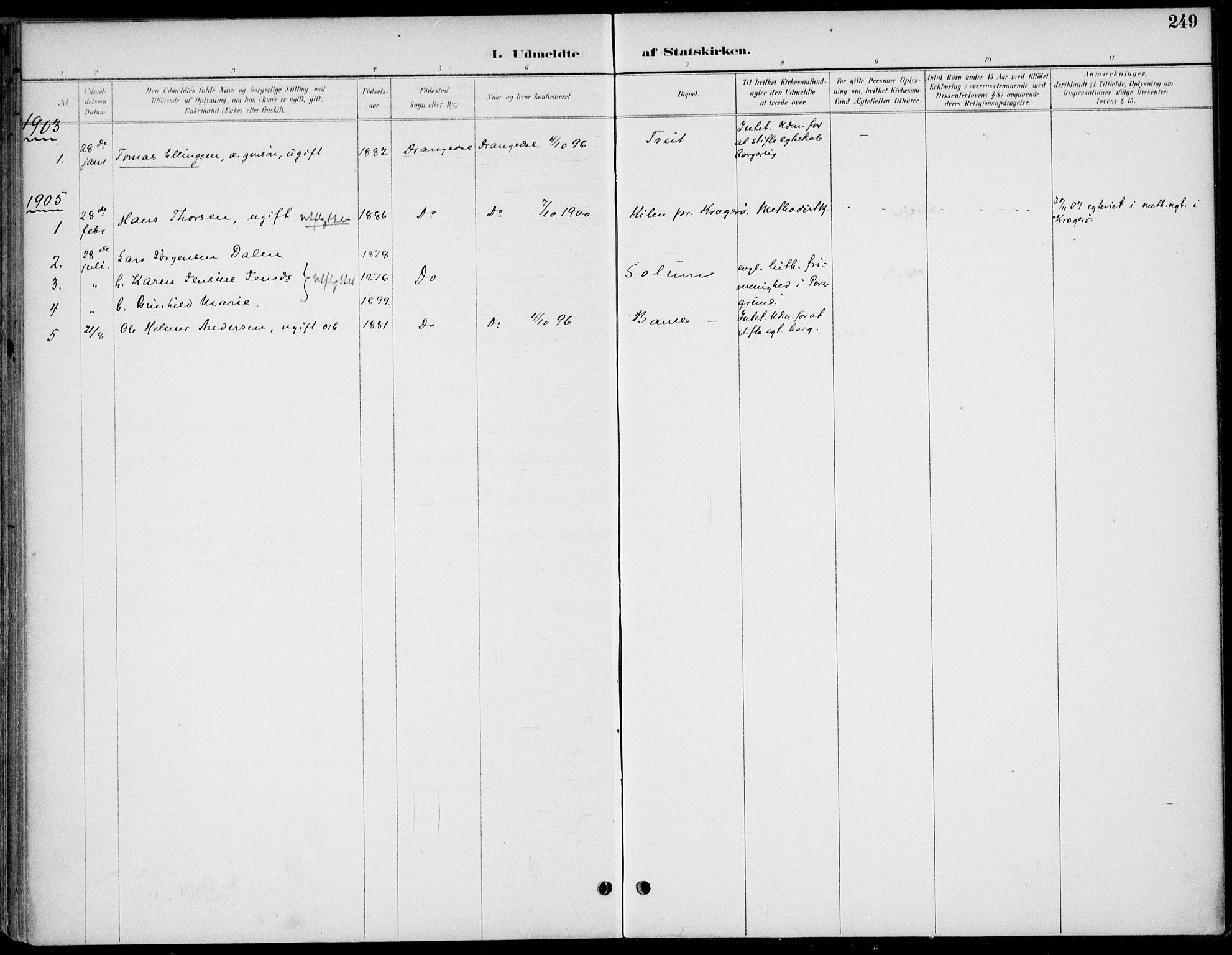 SAKO, Drangedal kirkebøker, F/Fa/L0012: Ministerialbok nr. 12, 1895-1905, s. 249