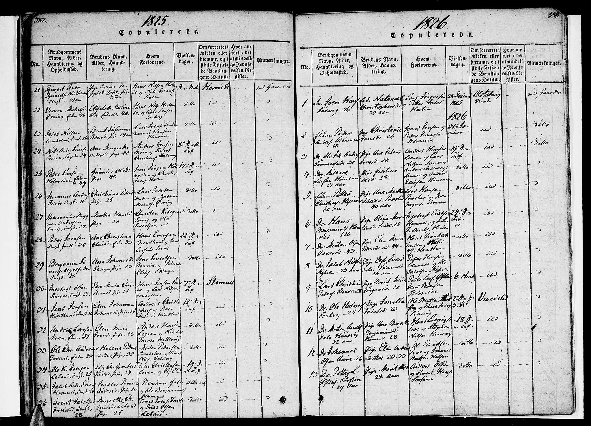 SAT, Ministerialprotokoller, klokkerbøker og fødselsregistre - Nordland, 830/L0445: Ministerialbok nr. 830A09, 1820-1830, s. 387-388