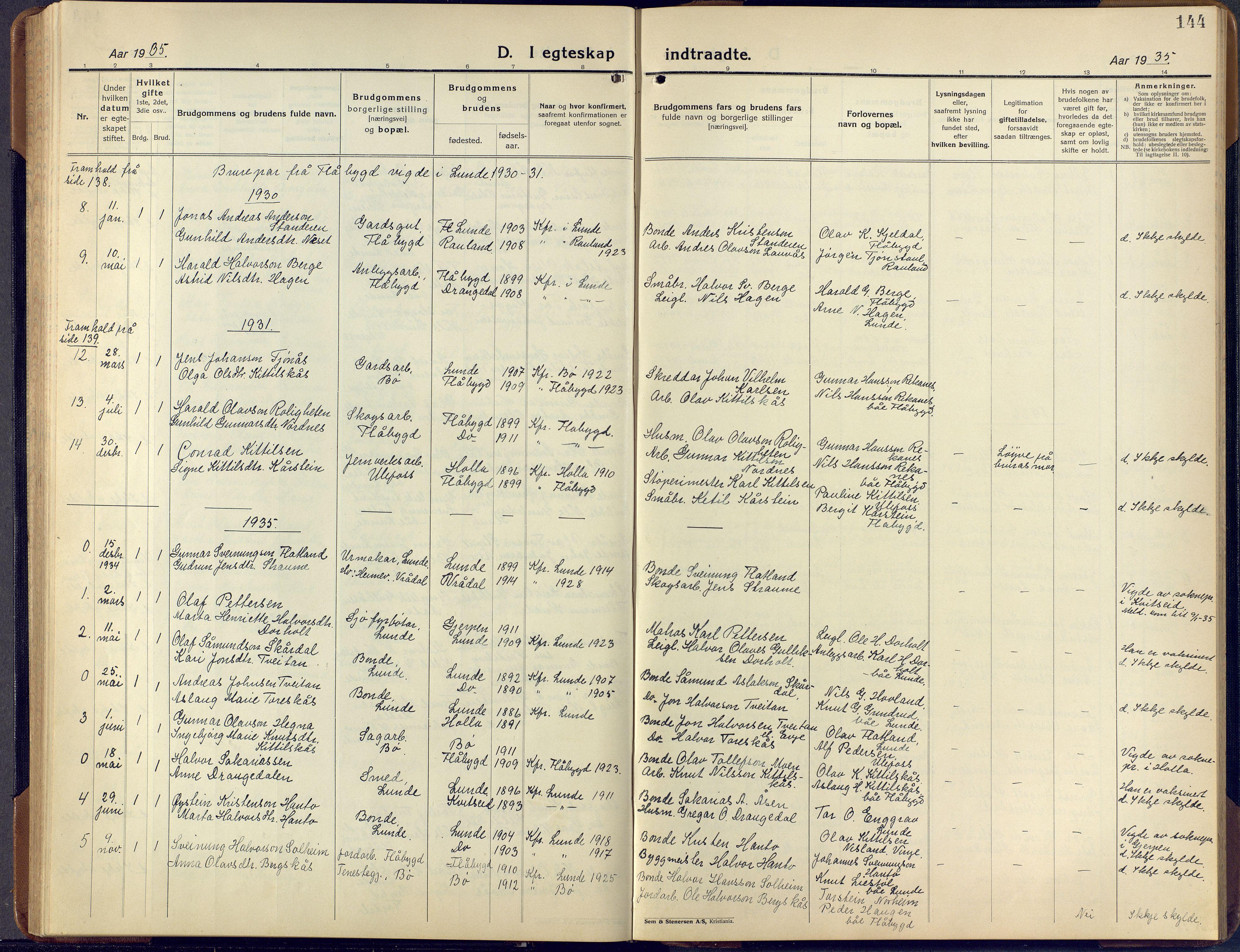 SAKO, Lunde kirkebøker, F/Fa/L0006: Ministerialbok nr. I 6, 1922-1940, s. 144