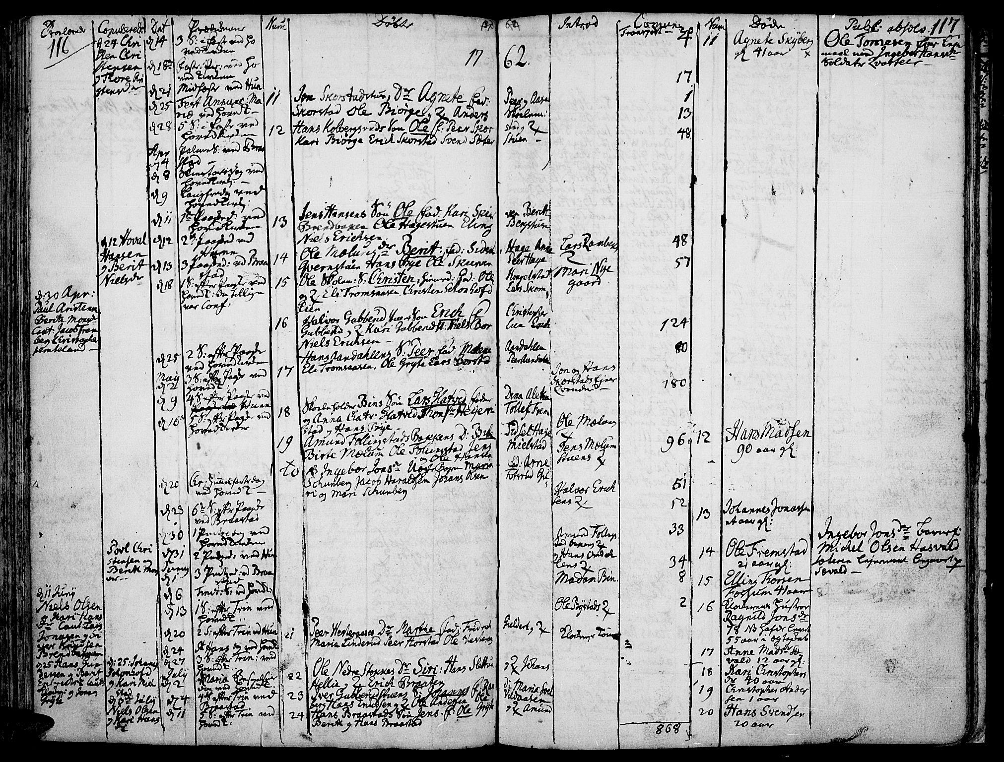 SAH, Vardal prestekontor, H/Ha/Haa/L0002: Ministerialbok nr. 2, 1748-1776, s. 116-117