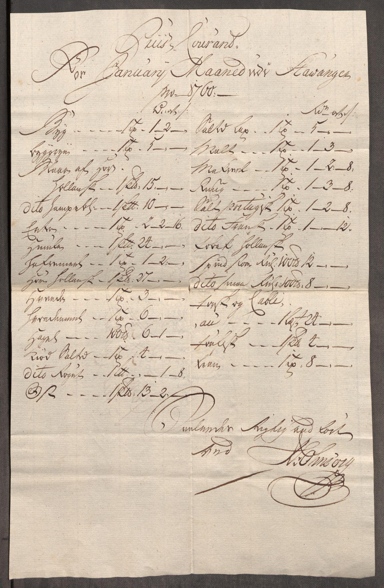 RA, Rentekammeret inntil 1814, Realistisk ordnet avdeling, Oe/L0009: [Ø1]: Nordafjelske priskuranter, 1759-1768, s. 32