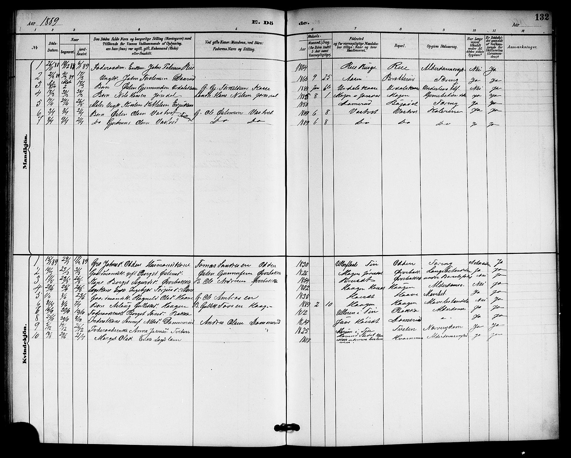 SAKO, Gransherad kirkebøker, G/Gb/L0003: Klokkerbok nr. II 3, 1887-1921, s. 132