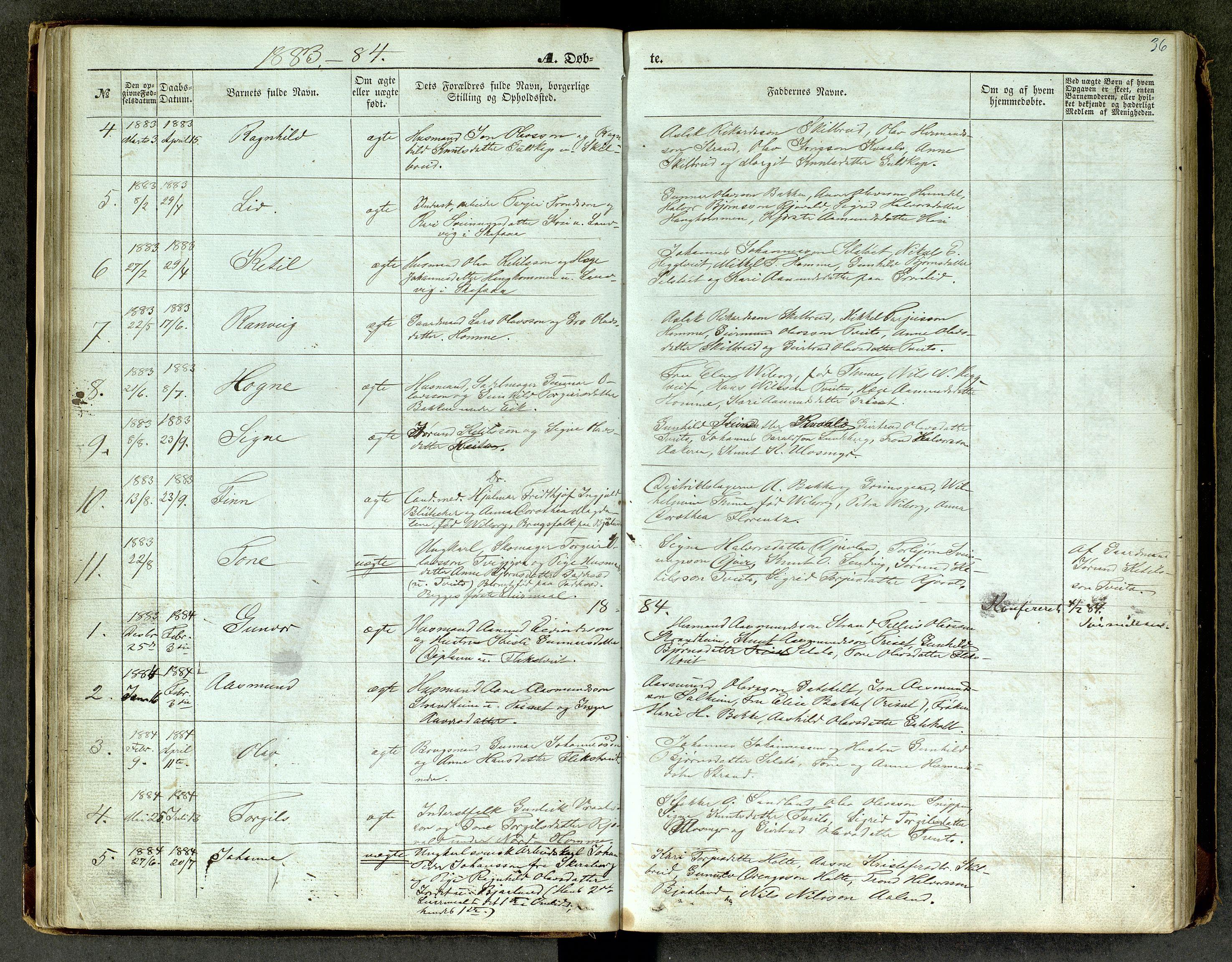 SAKO, Lårdal kirkebøker, G/Ga/L0002: Klokkerbok nr. I 2, 1861-1890, s. 36