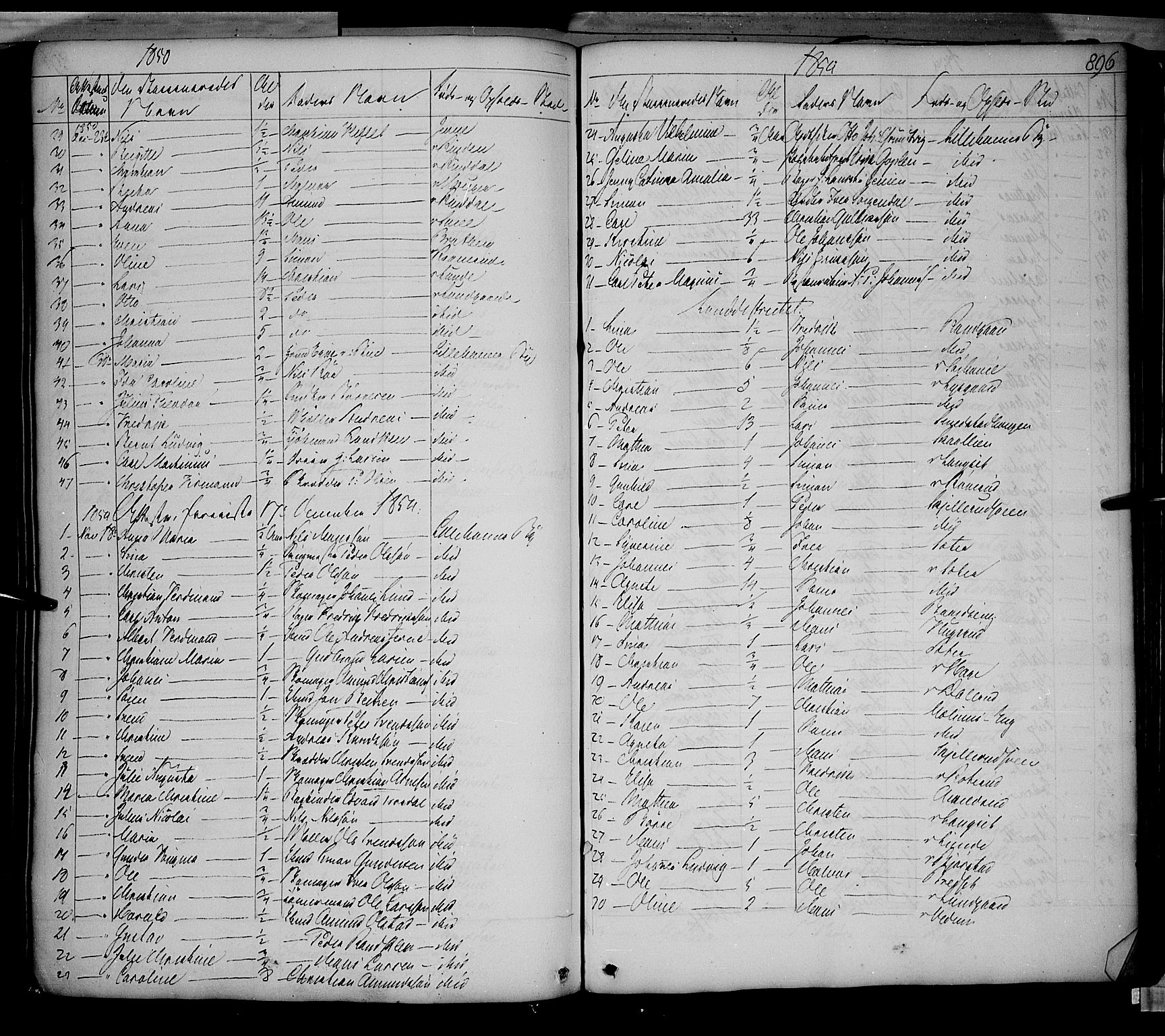 SAH, Fåberg prestekontor, Ministerialbok nr. 5, 1836-1854, s. 895-896