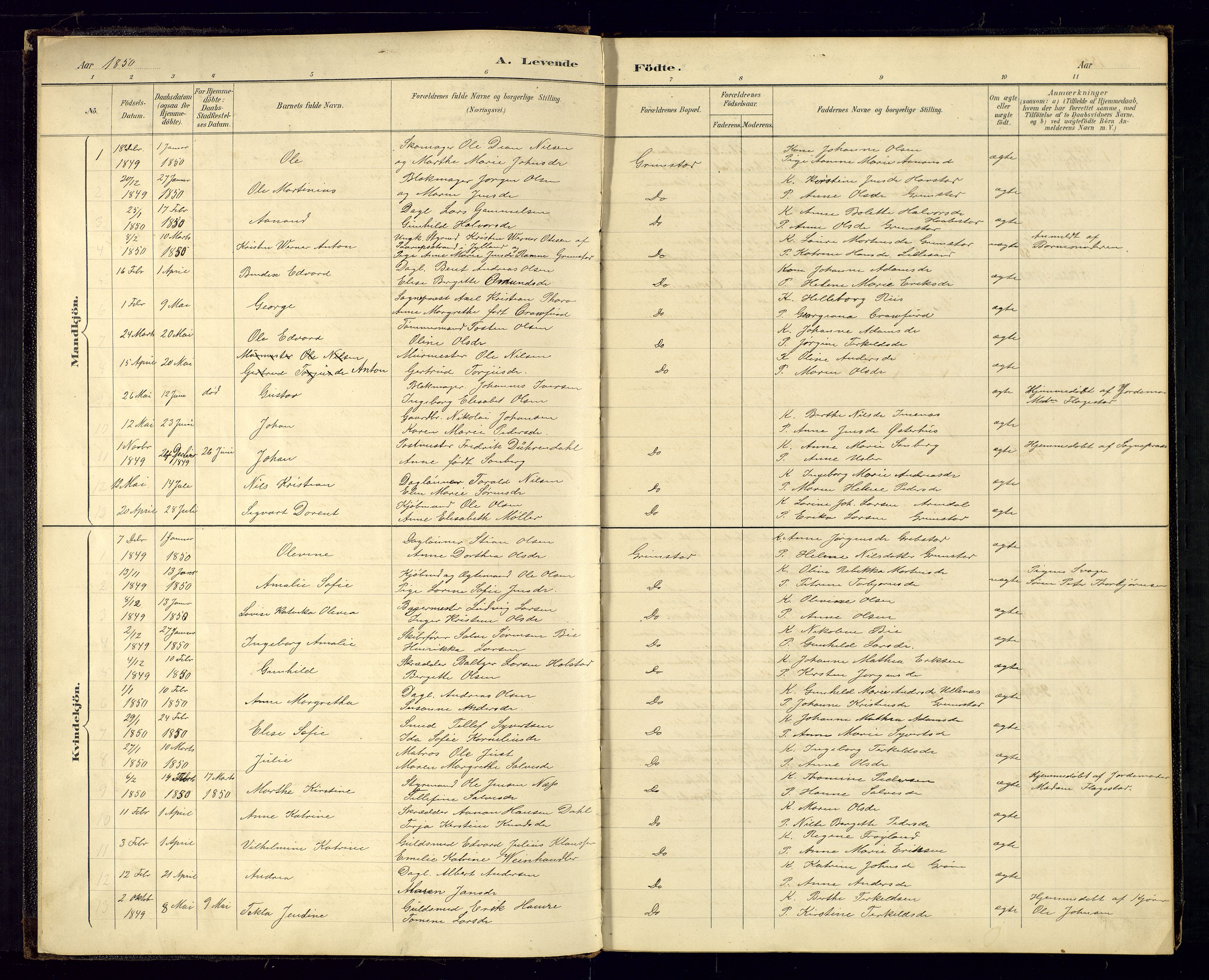 SAK, Grimstad sokneprestkontor, F/Fa/L0001: Ministerialbok nr. A 1a, 1850-1877