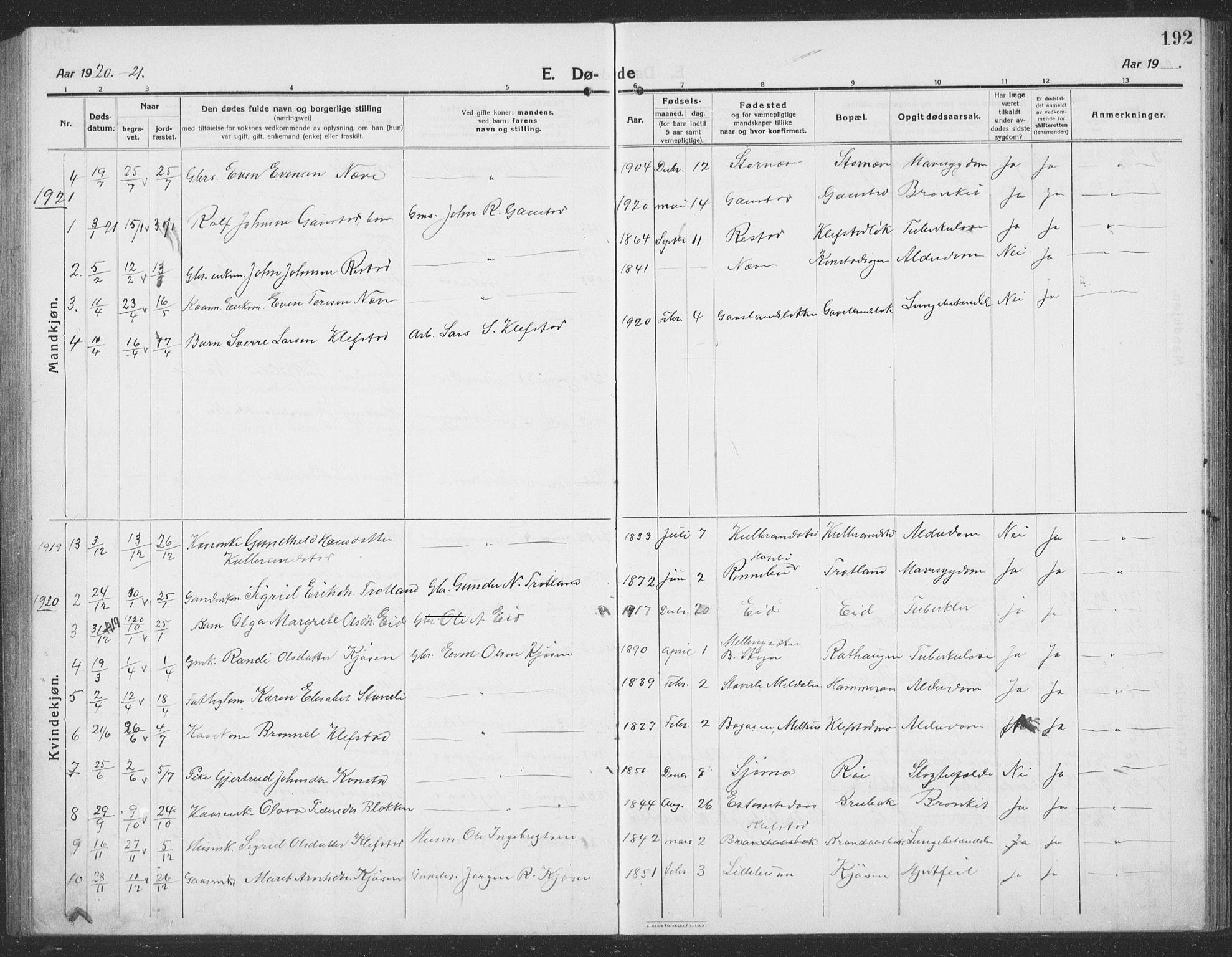 SAT, Ministerialprotokoller, klokkerbøker og fødselsregistre - Sør-Trøndelag, 694/L1134: Klokkerbok nr. 694C06, 1915-1937, s. 192