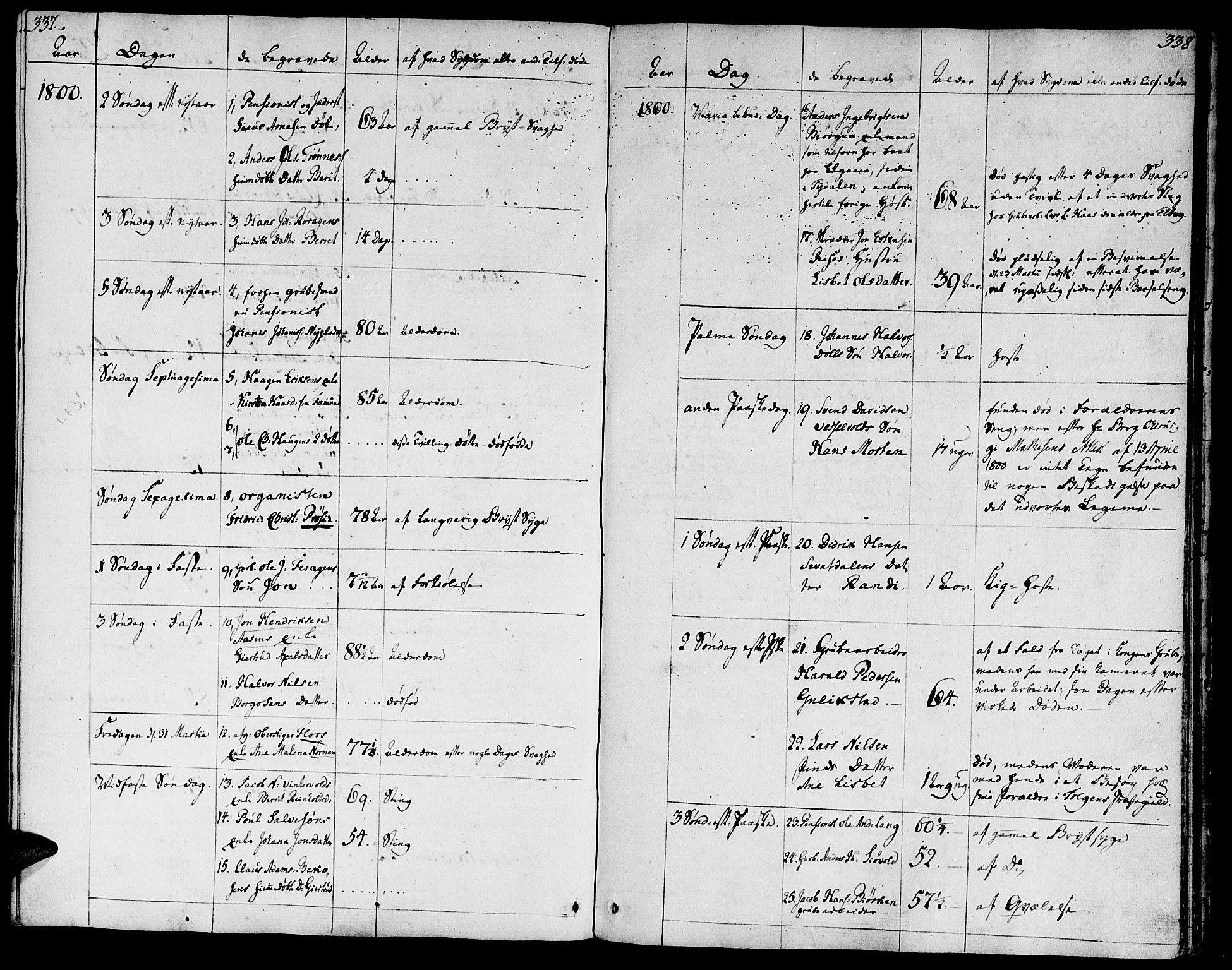 SAT, Ministerialprotokoller, klokkerbøker og fødselsregistre - Sør-Trøndelag, 681/L0927: Ministerialbok nr. 681A05, 1798-1808, s. 337-338
