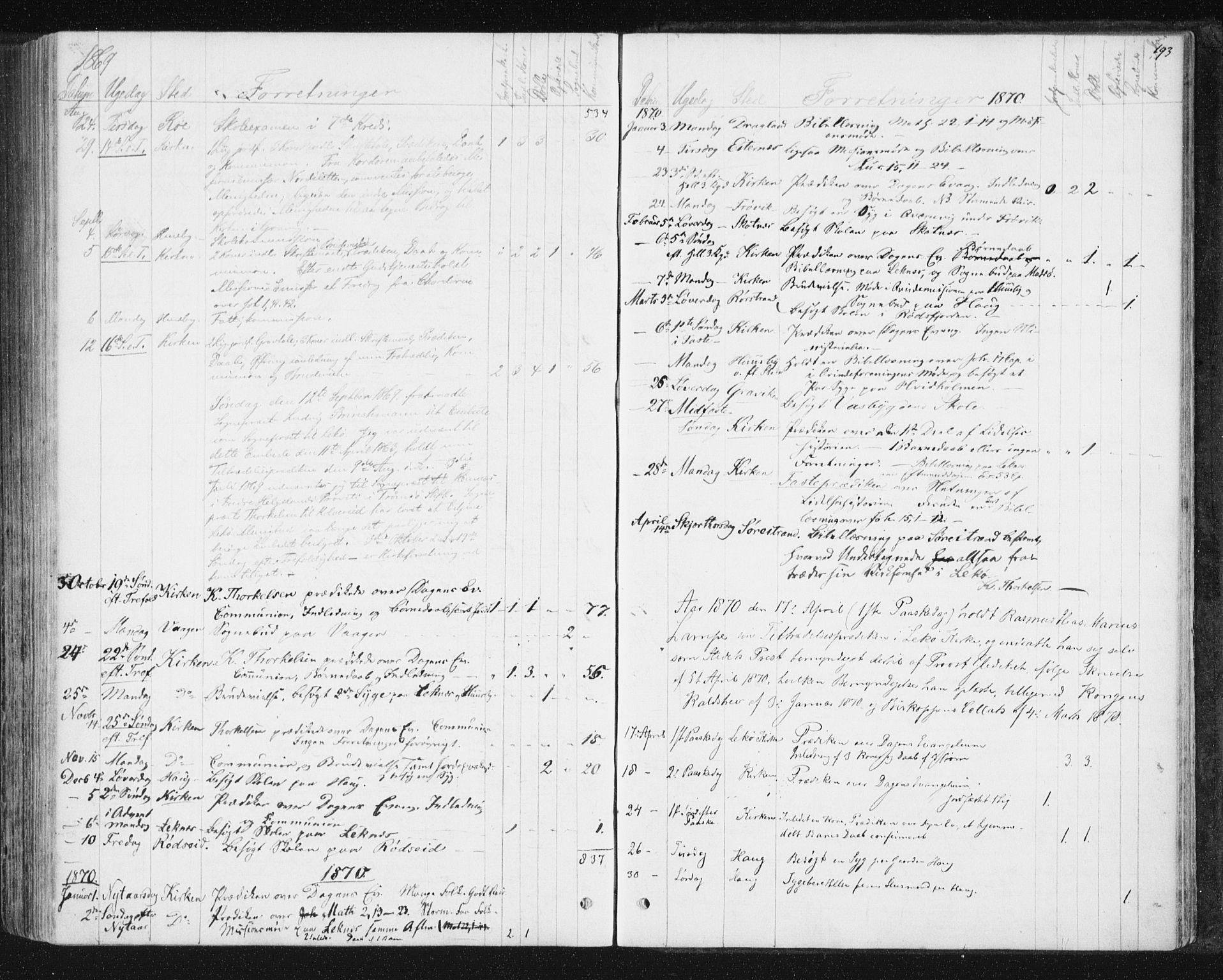 SAT, Ministerialprotokoller, klokkerbøker og fødselsregistre - Nord-Trøndelag, 788/L0696: Ministerialbok nr. 788A03, 1863-1877, s. 193