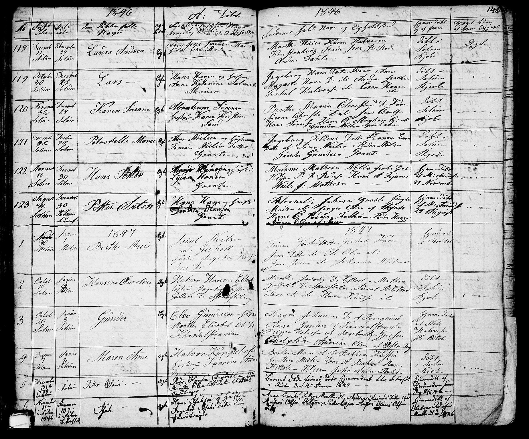 SAKO, Solum kirkebøker, G/Ga/L0002: Klokkerbok nr. I 2, 1834-1848, s. 146
