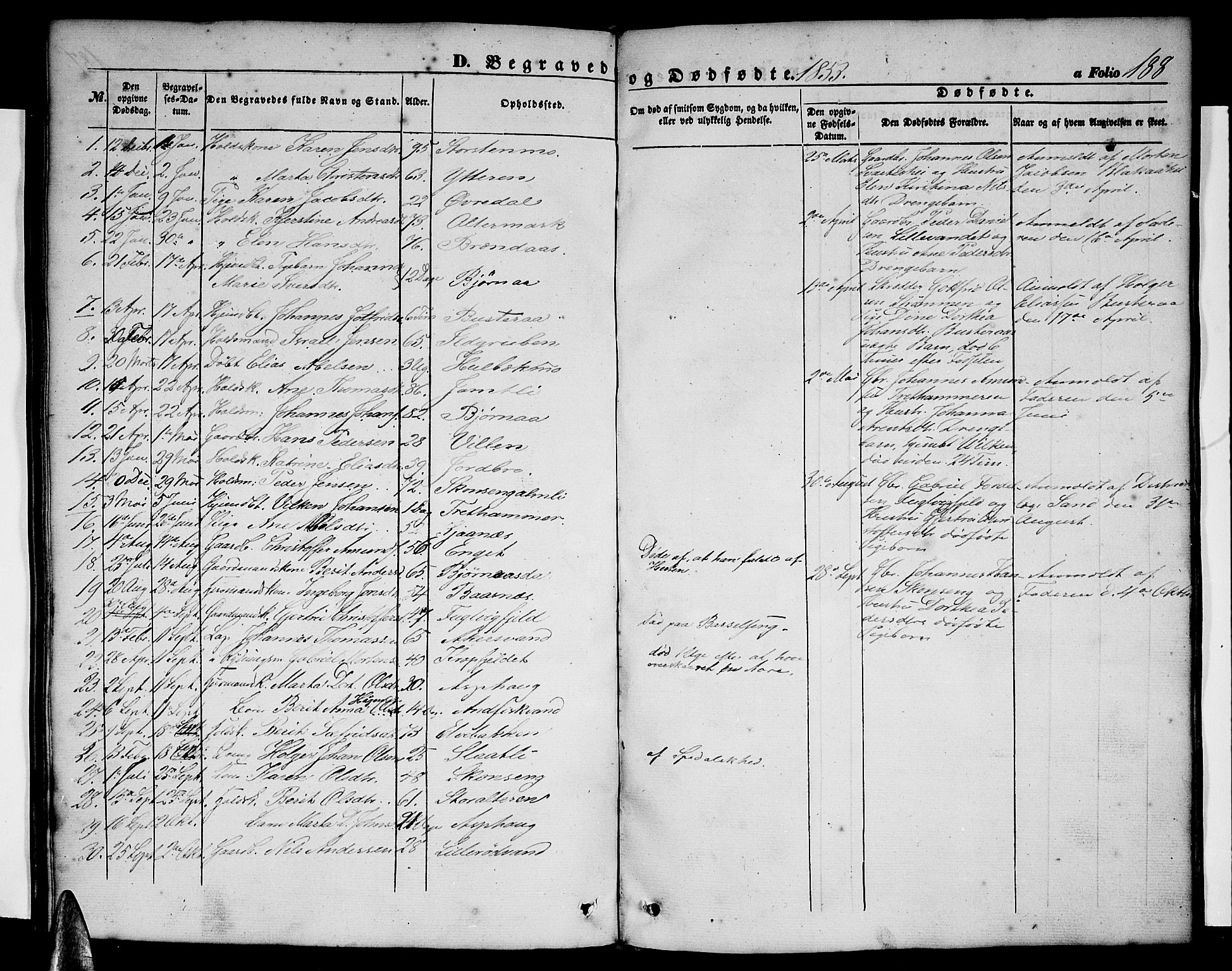 SAT, Ministerialprotokoller, klokkerbøker og fødselsregistre - Nordland, 827/L0414: Klokkerbok nr. 827C03, 1853-1865, s. 188
