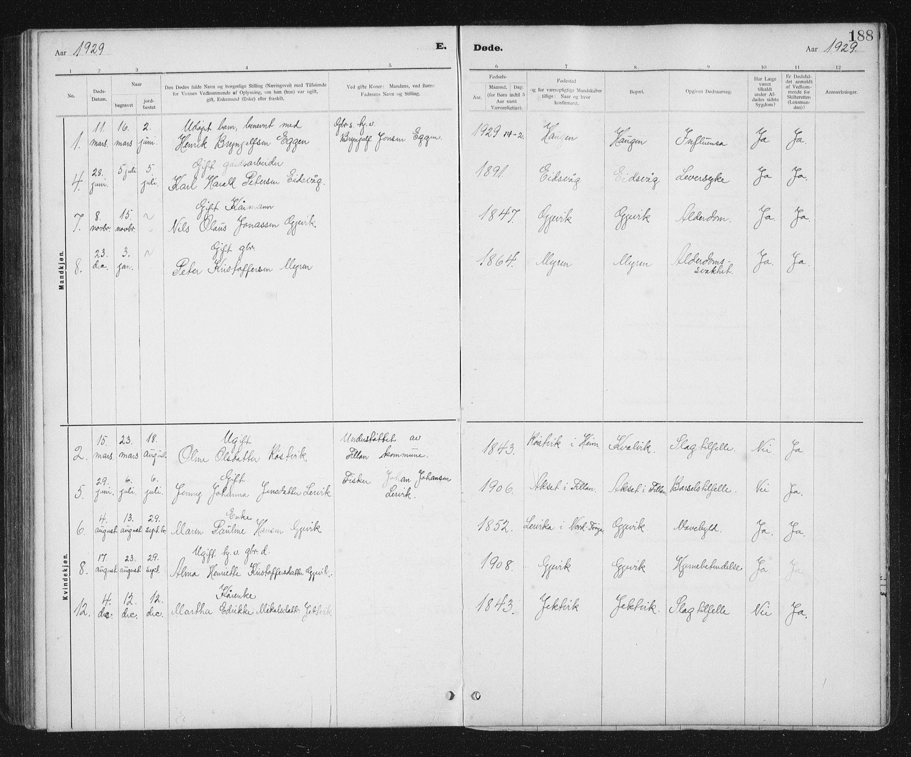 SAT, Ministerialprotokoller, klokkerbøker og fødselsregistre - Sør-Trøndelag, 637/L0563: Klokkerbok nr. 637C04, 1899-1940, s. 188
