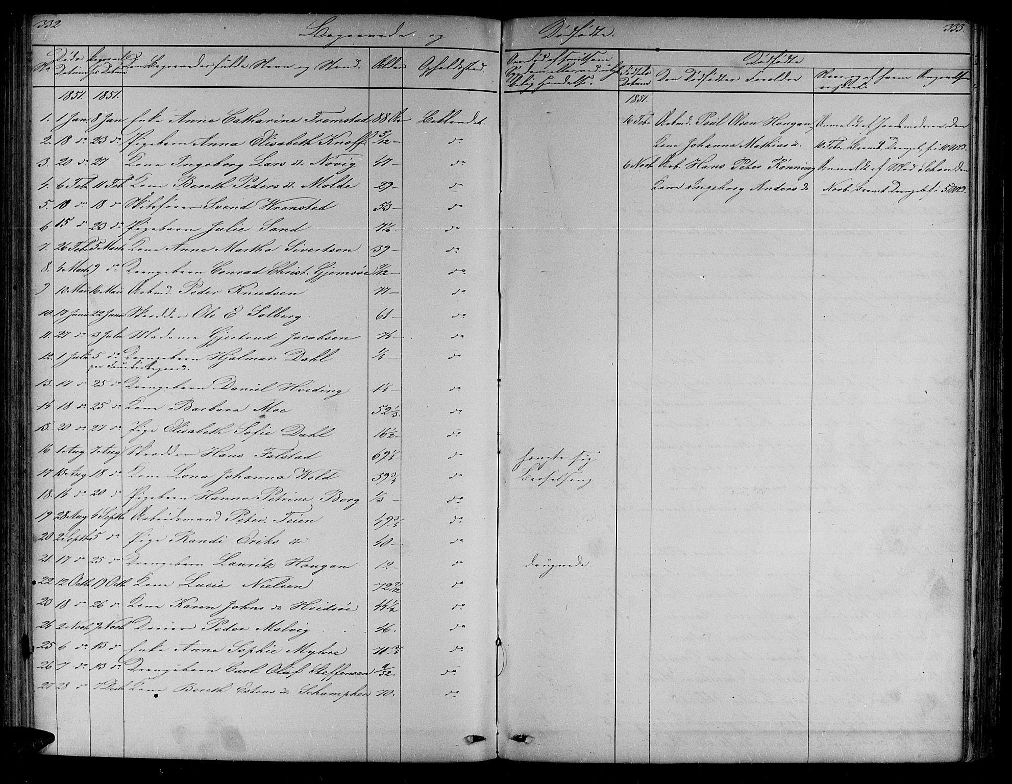 SAT, Ministerialprotokoller, klokkerbøker og fødselsregistre - Sør-Trøndelag, 604/L0219: Klokkerbok nr. 604C02, 1851-1869, s. 332-333