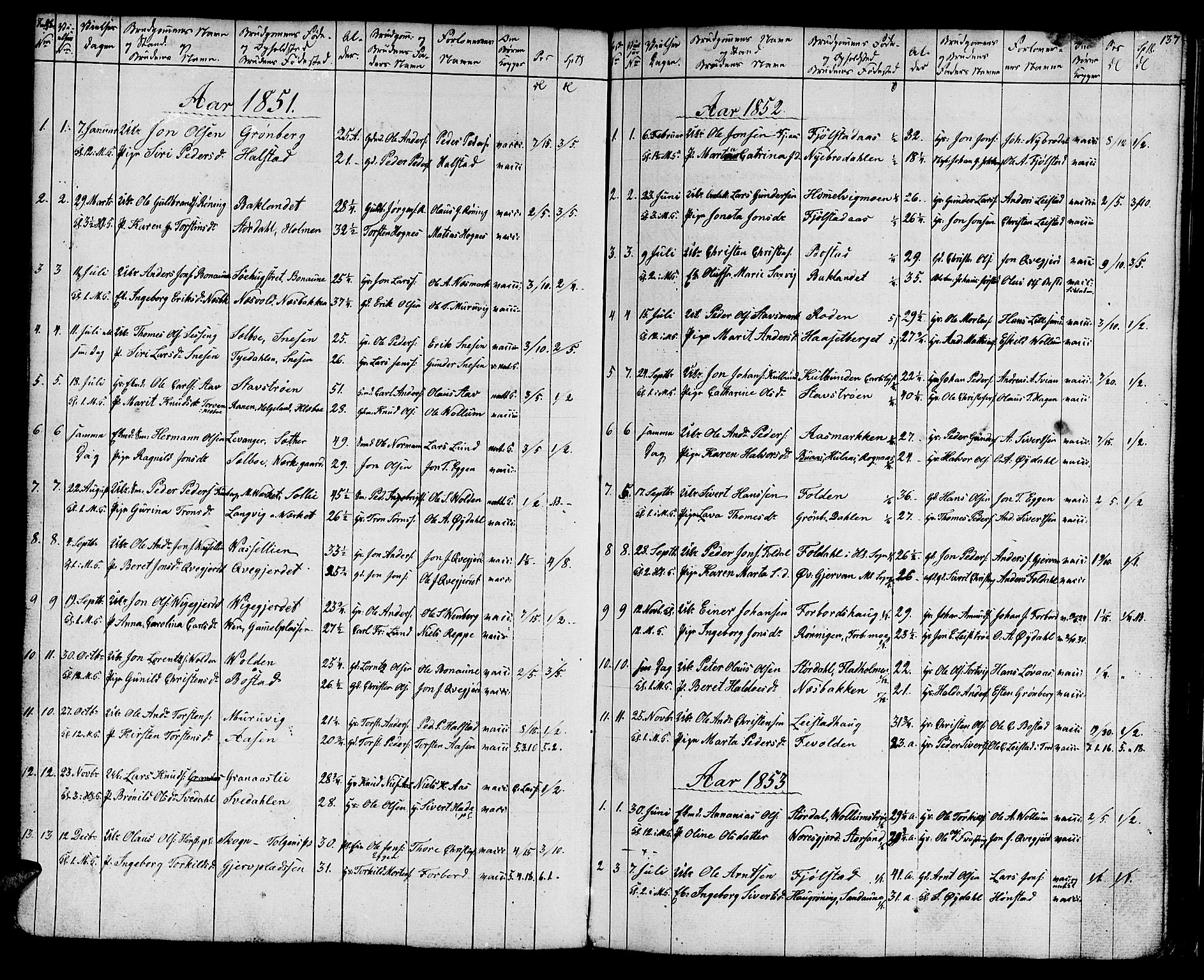 SAT, Ministerialprotokoller, klokkerbøker og fødselsregistre - Sør-Trøndelag, 616/L0422: Klokkerbok nr. 616C05, 1850-1888, s. 137