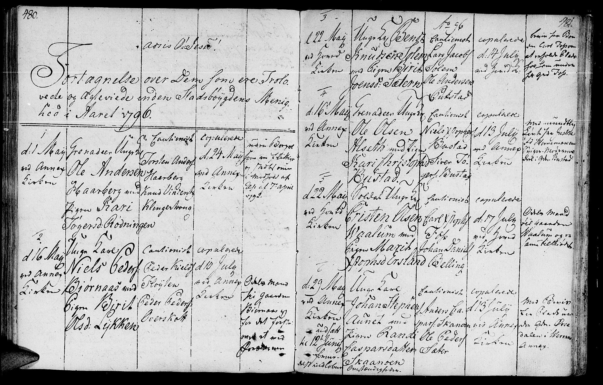 SAT, Ministerialprotokoller, klokkerbøker og fødselsregistre - Sør-Trøndelag, 646/L0606: Ministerialbok nr. 646A04, 1791-1805, s. 480-481