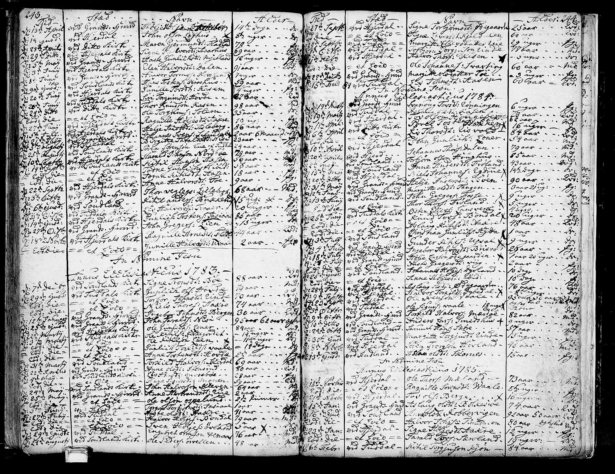SAKO, Hjartdal kirkebøker, F/Fa/L0005: Ministerialbok nr. I 5, 1776-1801, s. 243-244