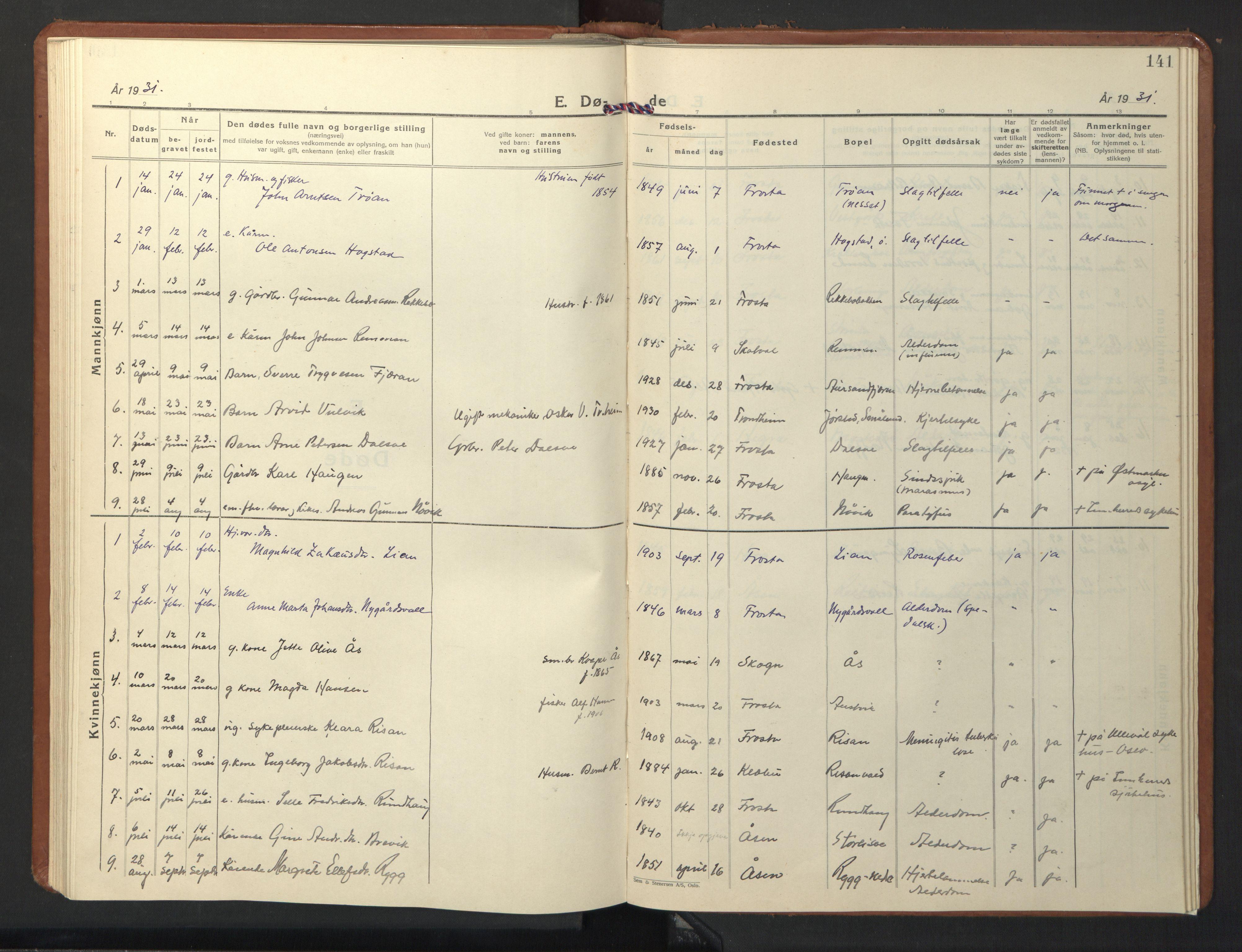 SAT, Ministerialprotokoller, klokkerbøker og fødselsregistre - Nord-Trøndelag, 713/L0125: Klokkerbok nr. 713C02, 1931-1941, s. 141