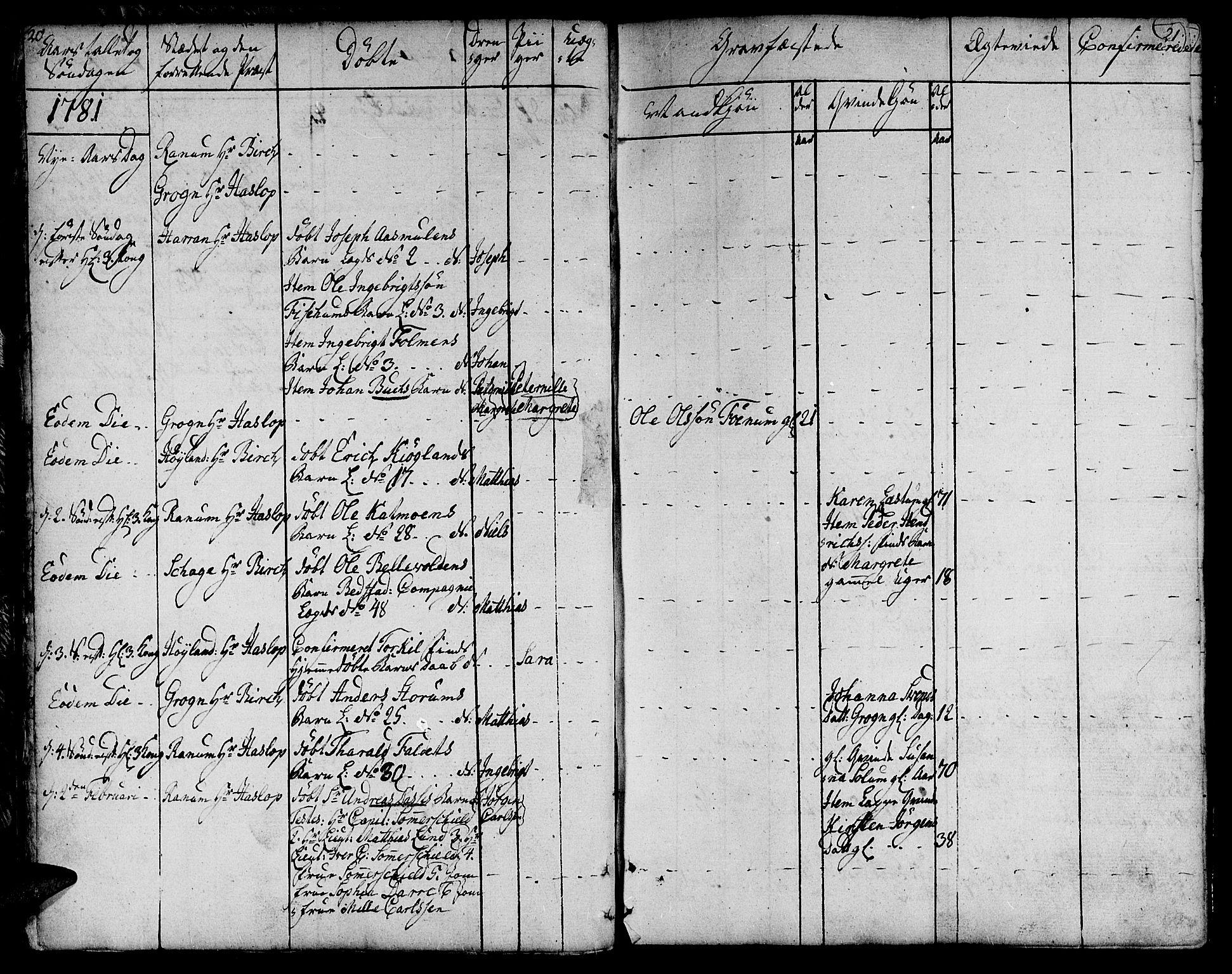 SAT, Ministerialprotokoller, klokkerbøker og fødselsregistre - Nord-Trøndelag, 764/L0544: Ministerialbok nr. 764A04, 1780-1798, s. 20-21
