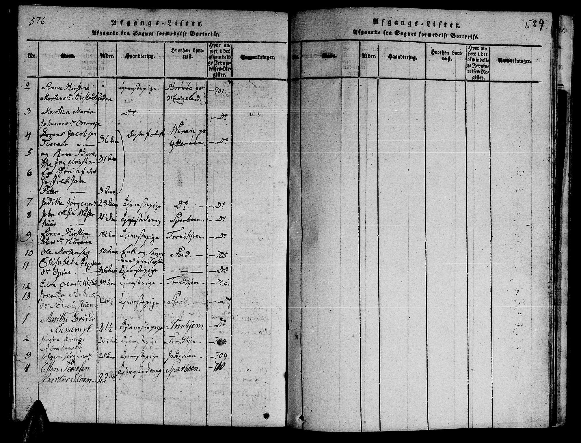 SAT, Ministerialprotokoller, klokkerbøker og fødselsregistre - Nord-Trøndelag, 741/L0400: Klokkerbok nr. 741C01, 1817-1825, s. 576-589