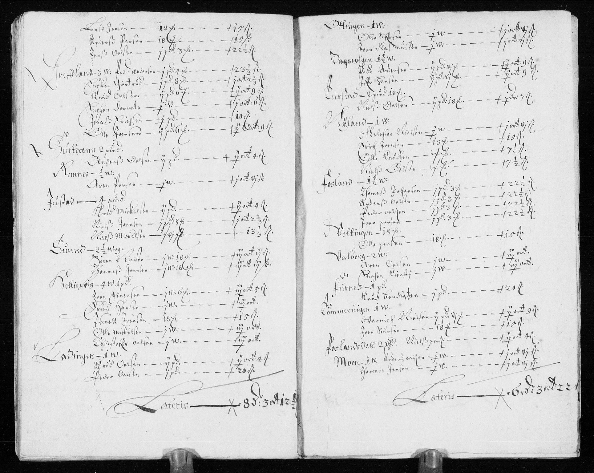 RA, Rentekammeret inntil 1814, Reviderte regnskaper, Stiftamtstueregnskaper, Trondheim stiftamt og Nordland amt, R/Rh/L0001: Nordland amt, 1670-1671