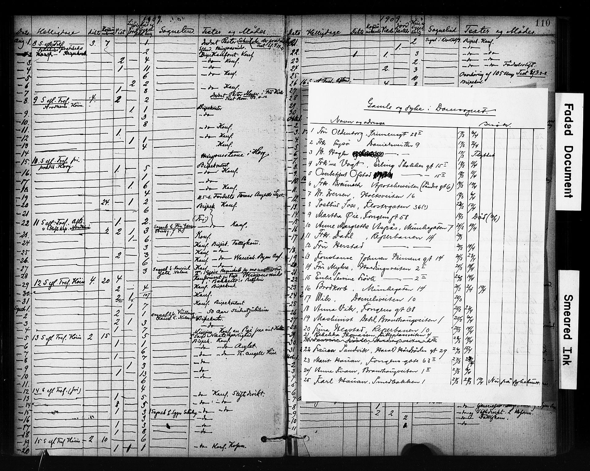 SAT, Ministerialprotokoller, klokkerbøker og fødselsregistre - Sør-Trøndelag, 601/L0071: Residerende kapellans bok nr. 601B04, 1882-1931, s. 110