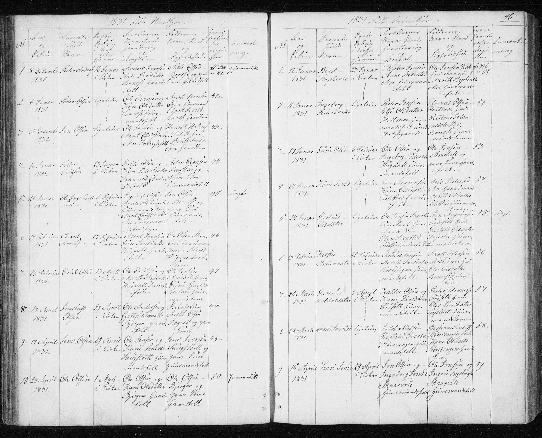 SAT, Ministerialprotokoller, klokkerbøker og fødselsregistre - Sør-Trøndelag, 687/L1017: Klokkerbok nr. 687C01, 1816-1837, s. 46