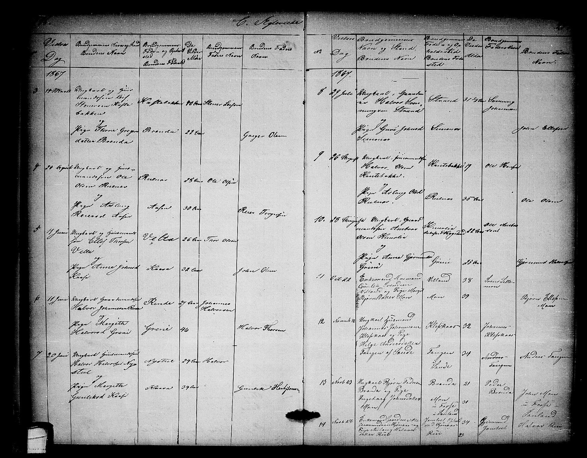 SAKO, Heddal kirkebøker, G/Ga/L0001: Klokkerbok nr. I 1, 1866-1878, s. 296-297