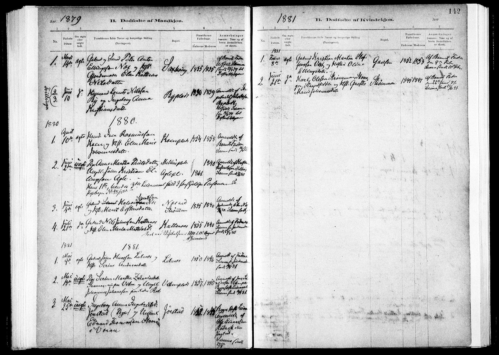 SAT, Ministerialprotokoller, klokkerbøker og fødselsregistre - Nord-Trøndelag, 730/L0285: Ministerialbok nr. 730A10, 1879-1914, s. 142