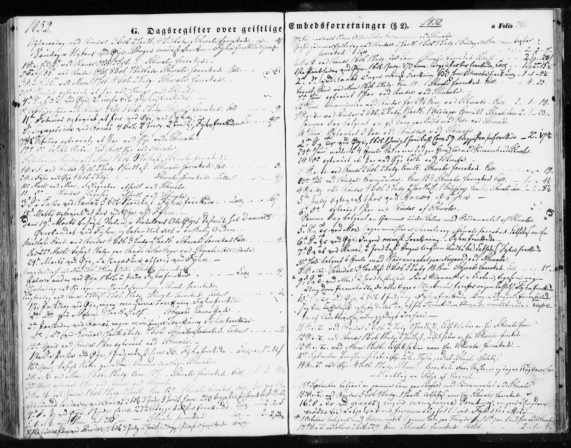 SAT, Ministerialprotokoller, klokkerbøker og fødselsregistre - Møre og Romsdal, 595/L1044: Ministerialbok nr. 595A06, 1852-1863, s. 286