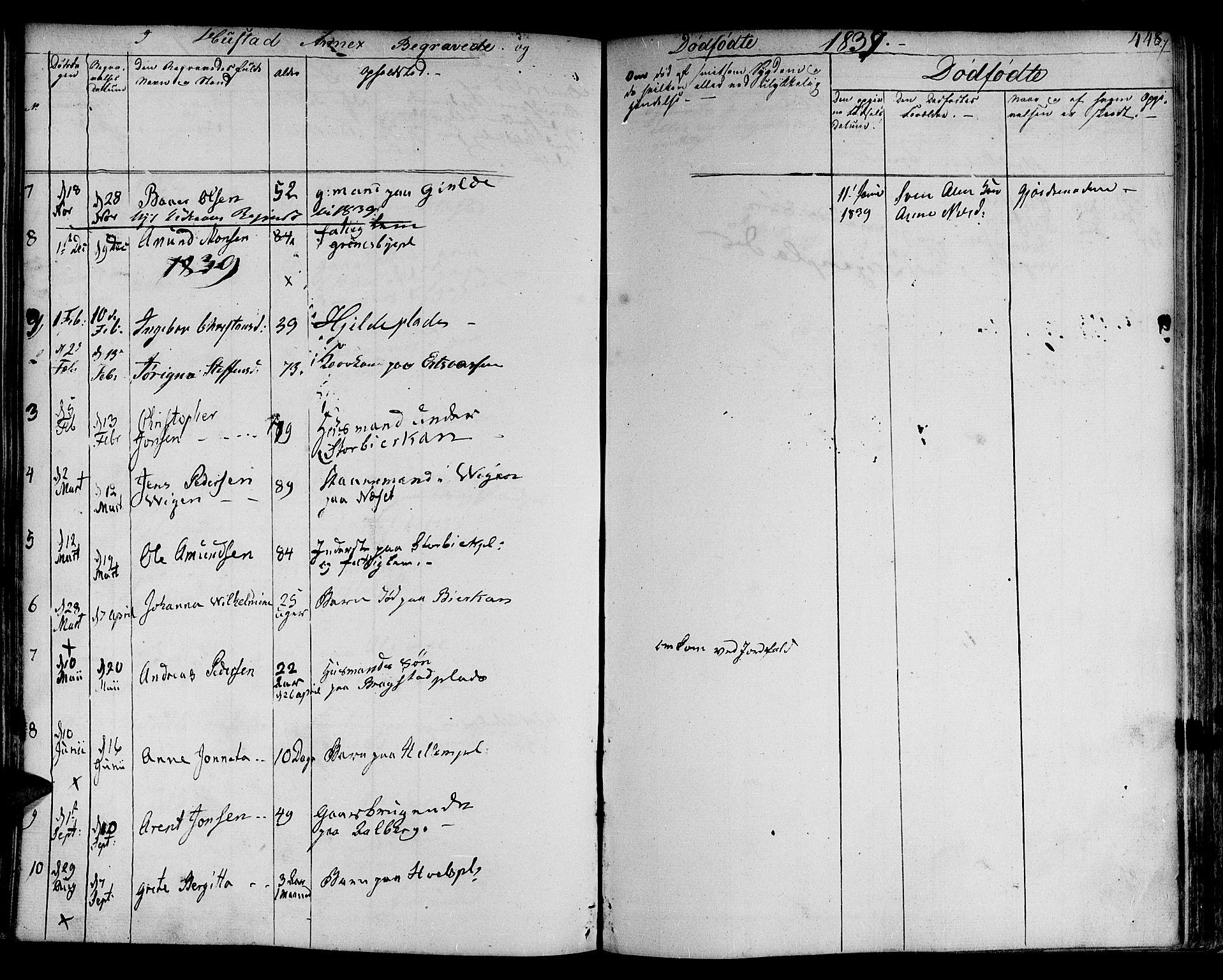 SAT, Ministerialprotokoller, klokkerbøker og fødselsregistre - Nord-Trøndelag, 730/L0277: Ministerialbok nr. 730A06 /3, 1830-1839, s. 448