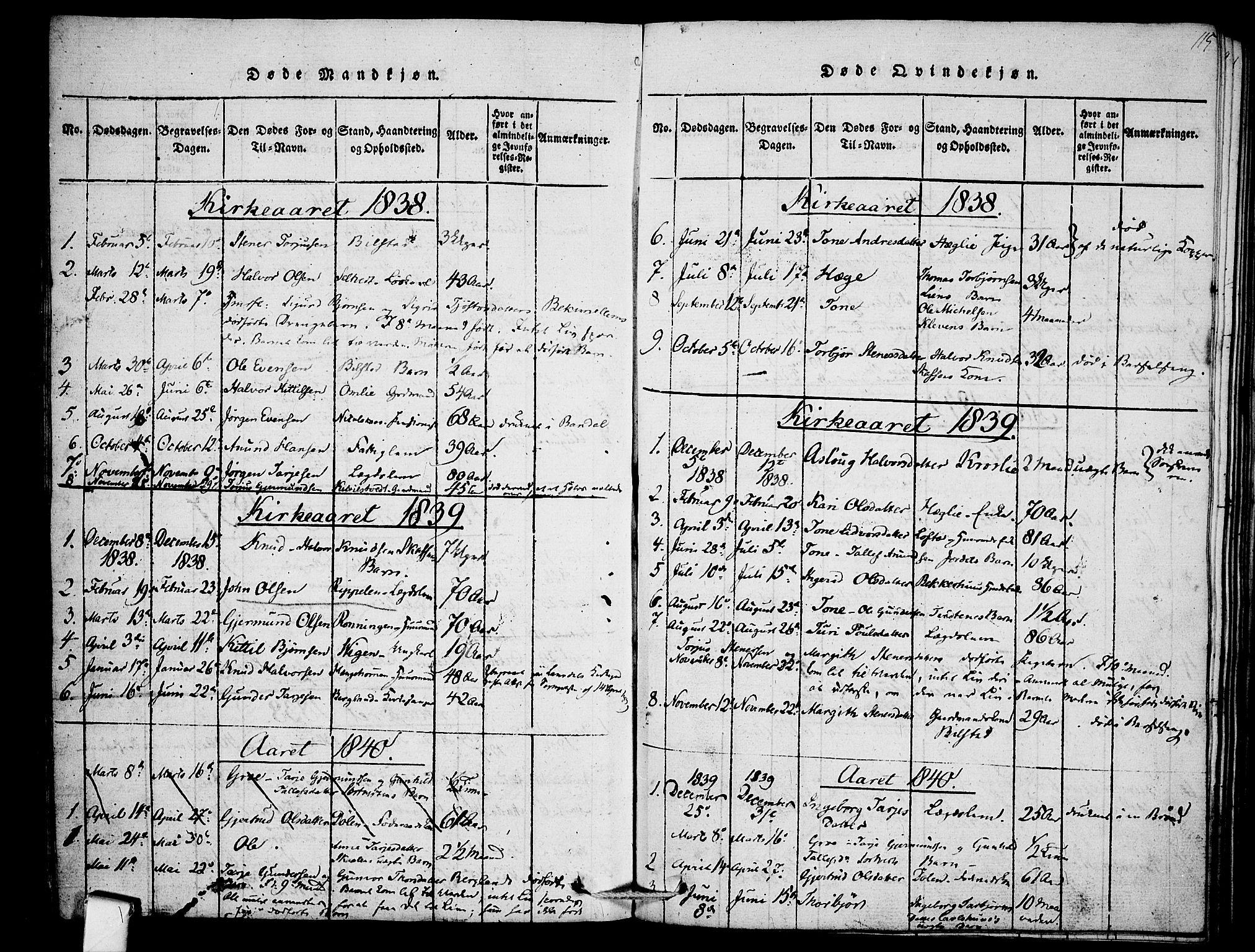 SAKO, Mo kirkebøker, F/Fb/L0001: Ministerialbok nr. II 1, 1814-1844, s. 115
