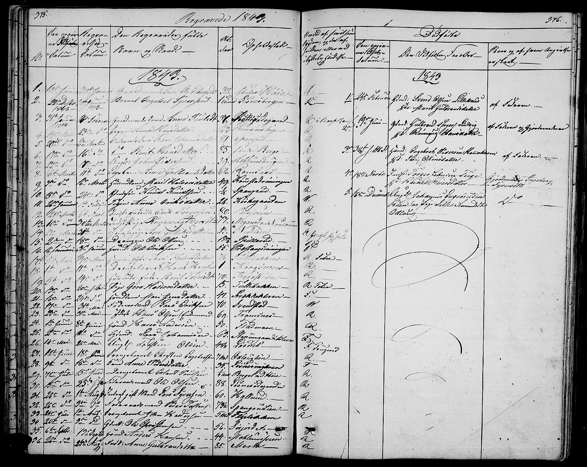 SAH, Ringebu prestekontor, Klokkerbok nr. 2, 1839-1853, s. 375-376