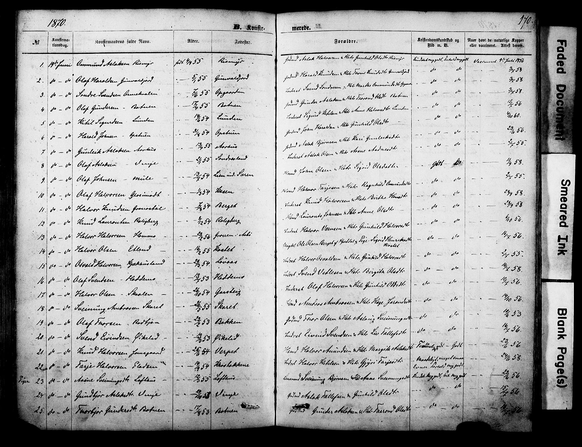 SAKO, Vinje kirkebøker, F/Fa/L0005: Ministerialbok nr. I 5, 1870-1886, s. 170