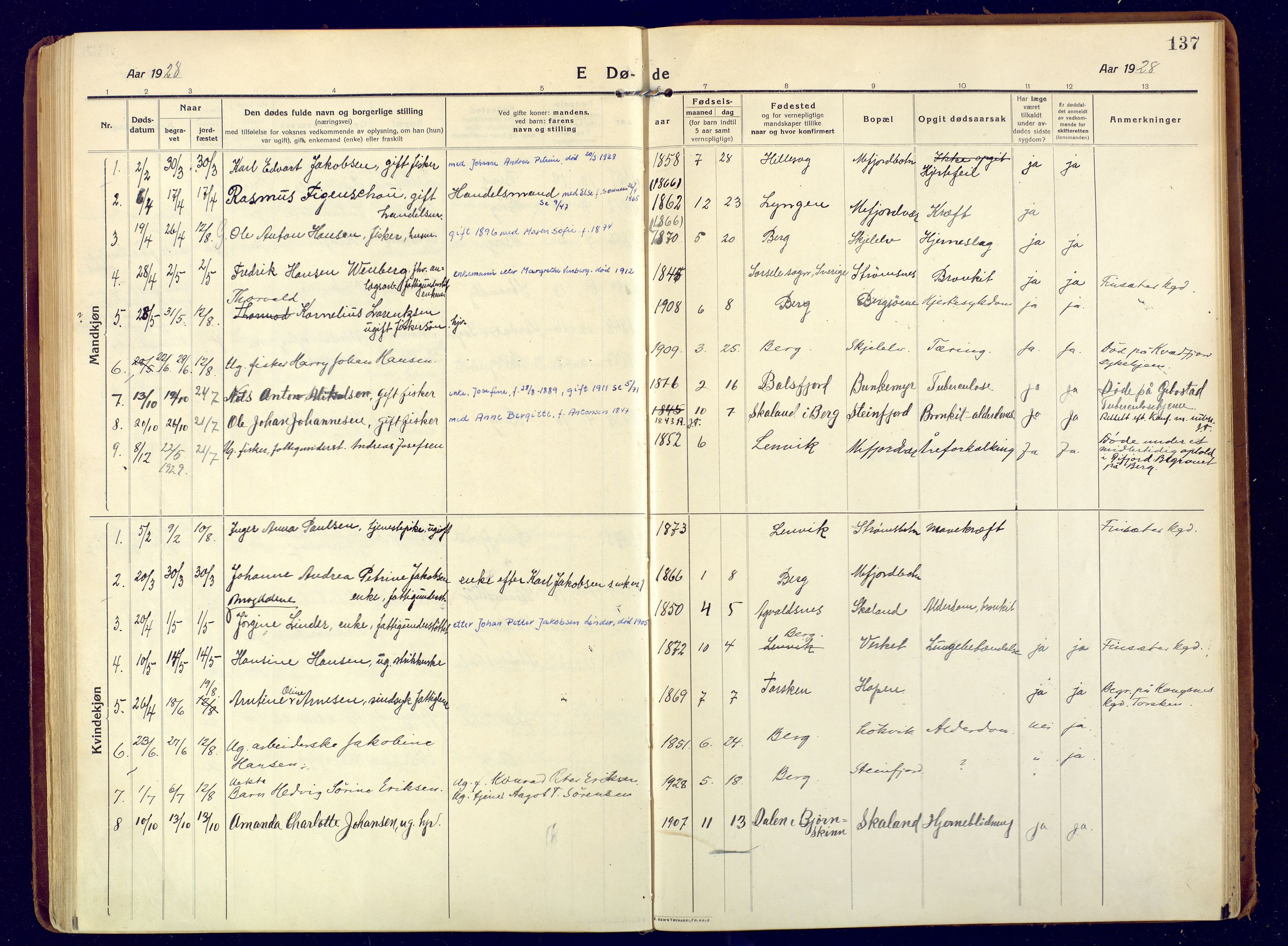 SATØ, Mefjord/Berg sokneprestkontor, G/Ga/Gaa: Ministerialbok nr. 9, 1916-1928, s. 137