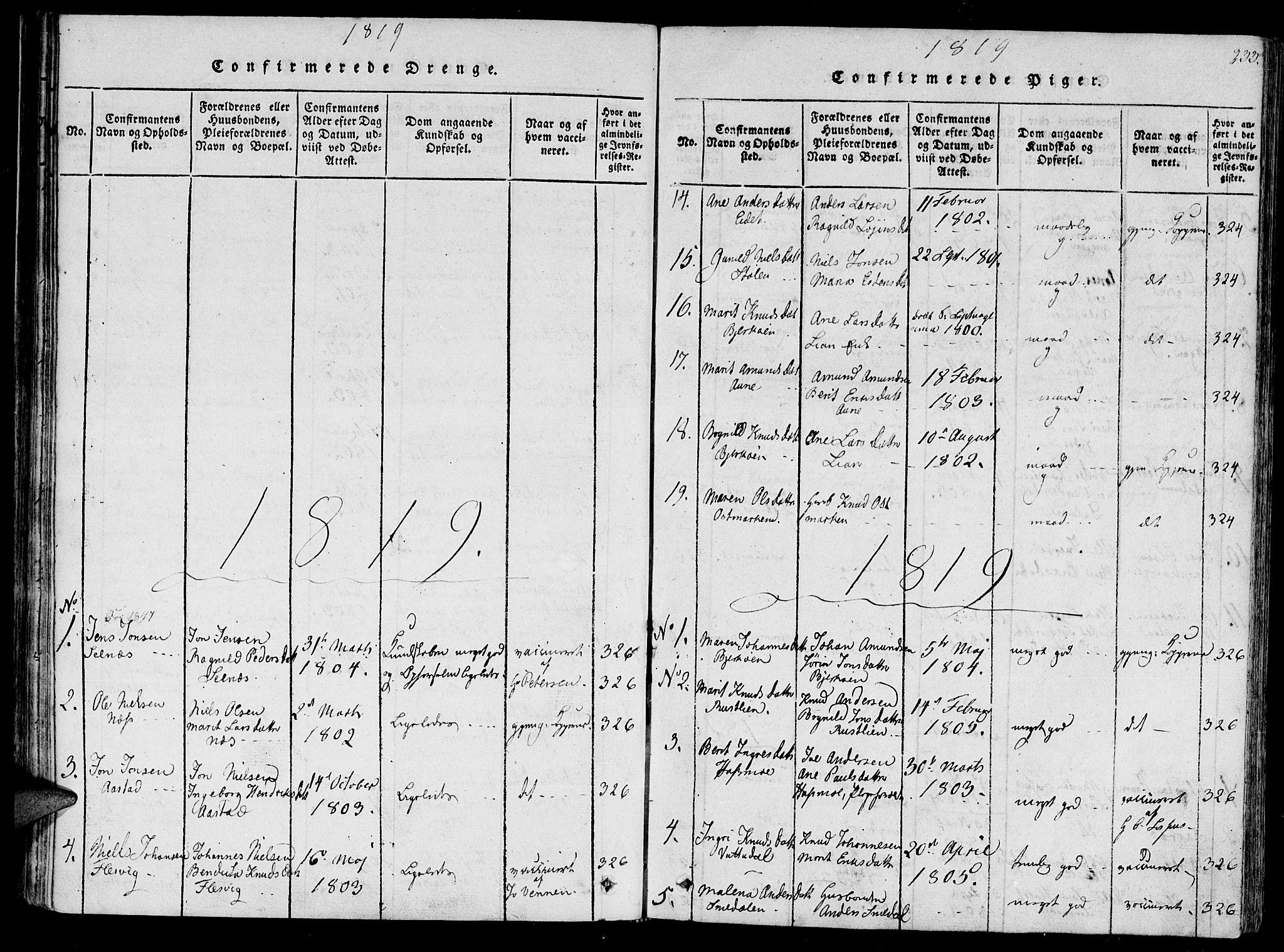 SAT, Ministerialprotokoller, klokkerbøker og fødselsregistre - Sør-Trøndelag, 630/L0491: Ministerialbok nr. 630A04, 1818-1830, s. 233