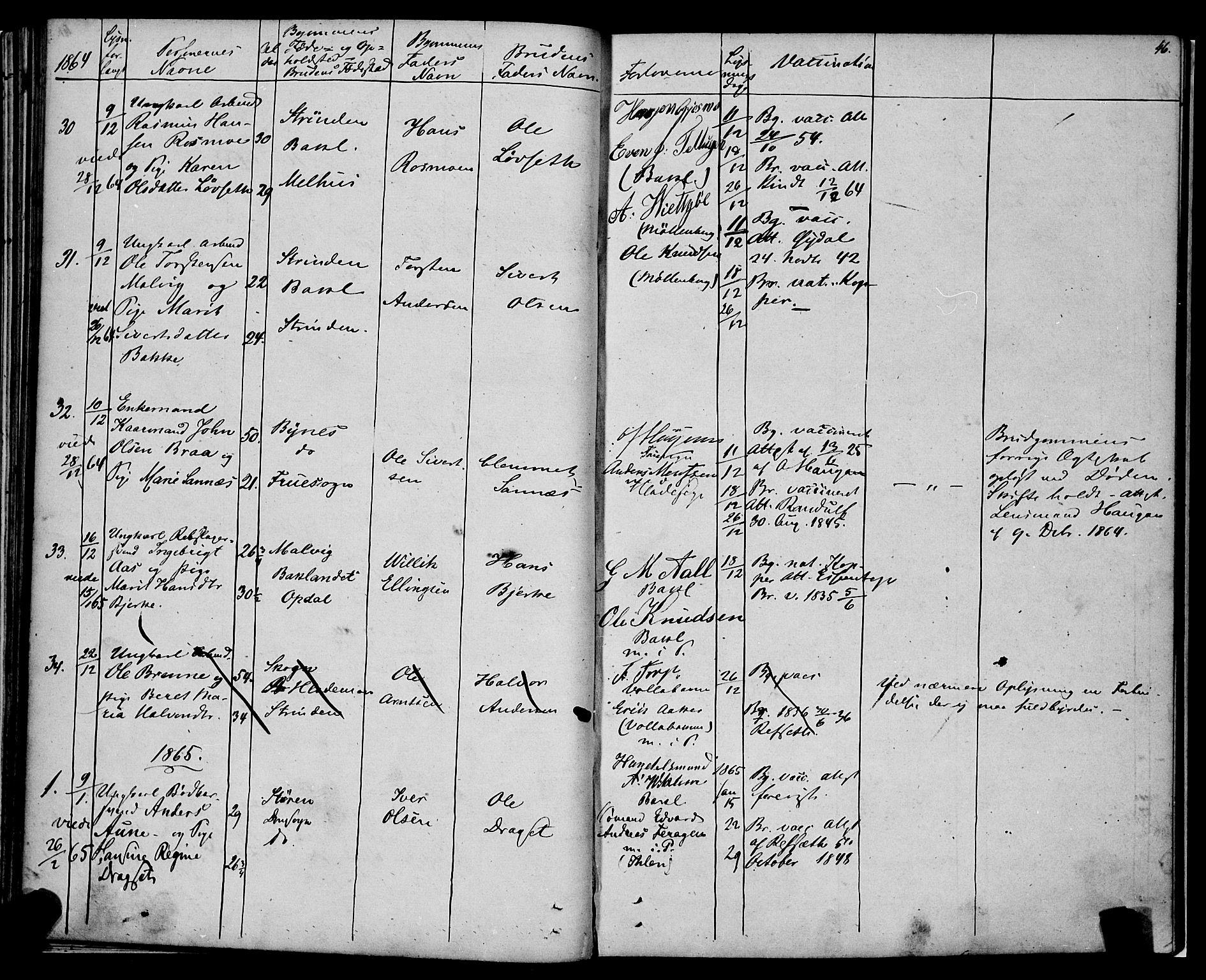 SAT, Ministerialprotokoller, klokkerbøker og fødselsregistre - Sør-Trøndelag, 604/L0187: Ministerialbok nr. 604A08, 1847-1878, s. 46