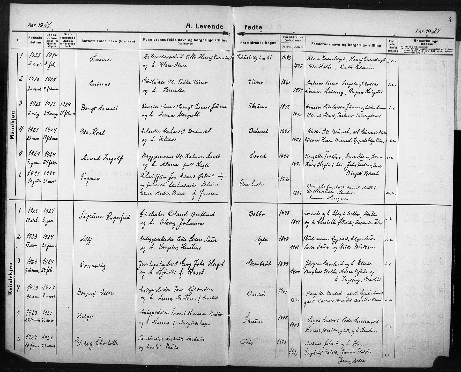 SAT, Ministerialprotokoller, klokkerbøker og fødselsregistre - Nord-Trøndelag, 749/L0480: Klokkerbok nr. 749C02, 1924-1932, s. 4